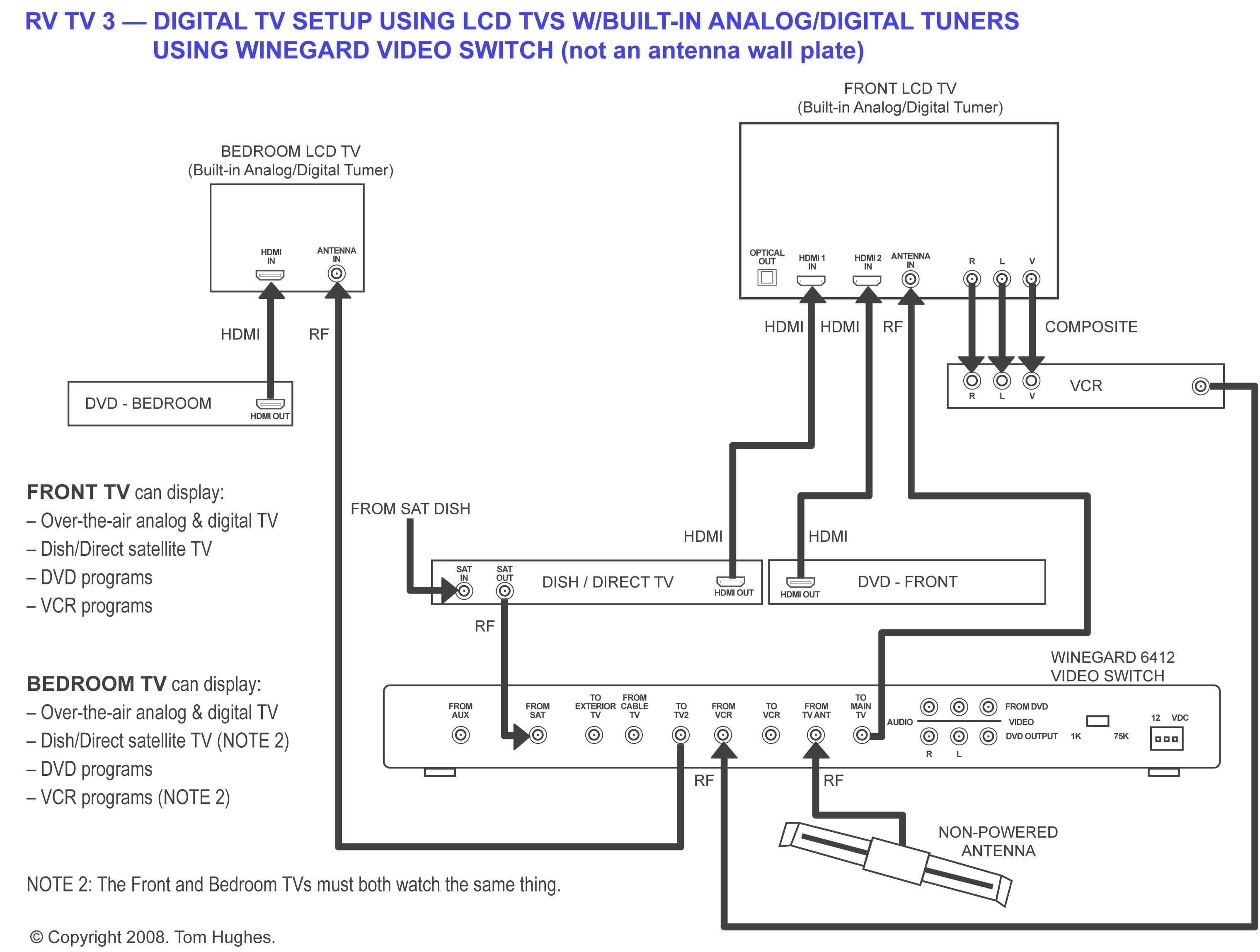 Rv Cable and Satellite Wiring Diagram Fresh Circuit Direct Tv Satellite Dish Wiring Diagram Directv Wireless