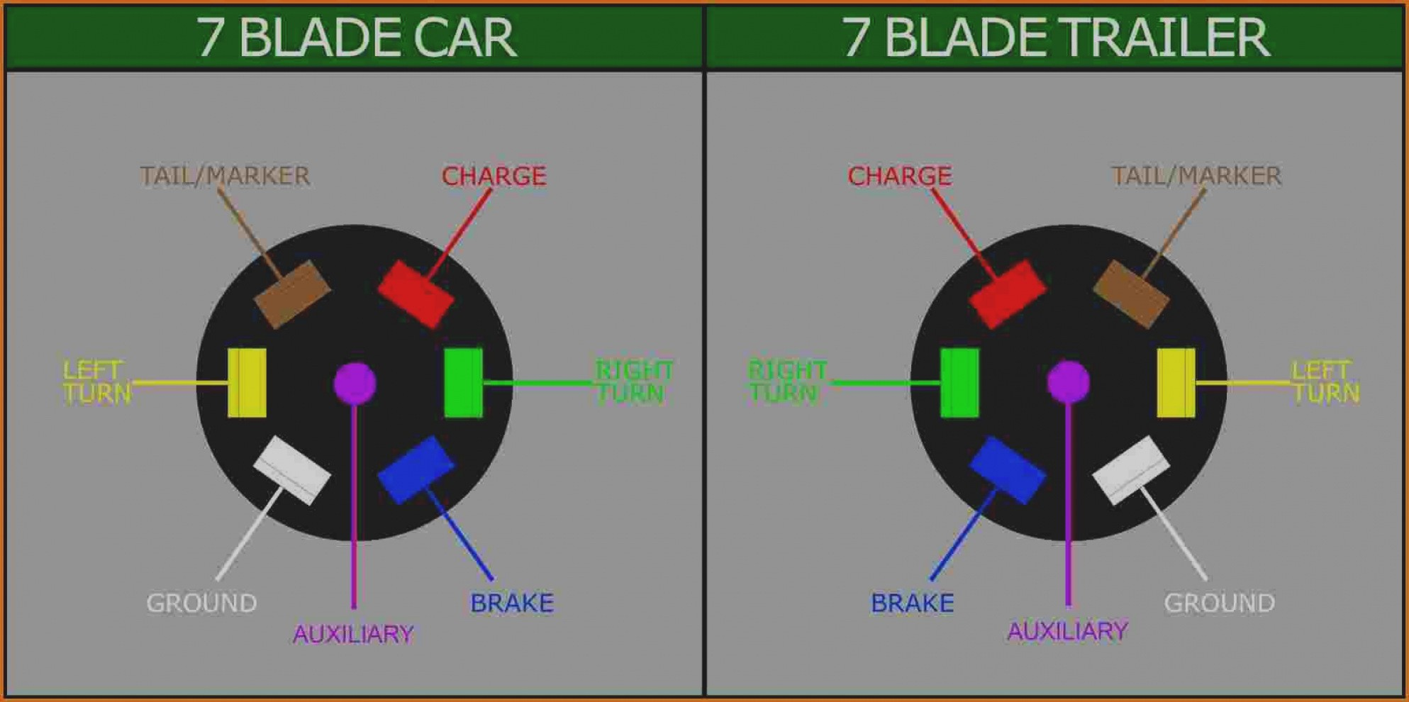 7 Wire Trailer Wiring Diagram Dodge