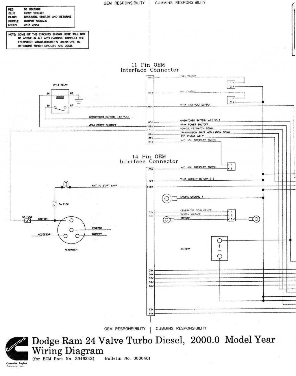 Wiring Diagram Cat Pin Ecm Dodge Ram Infinity Fresh At