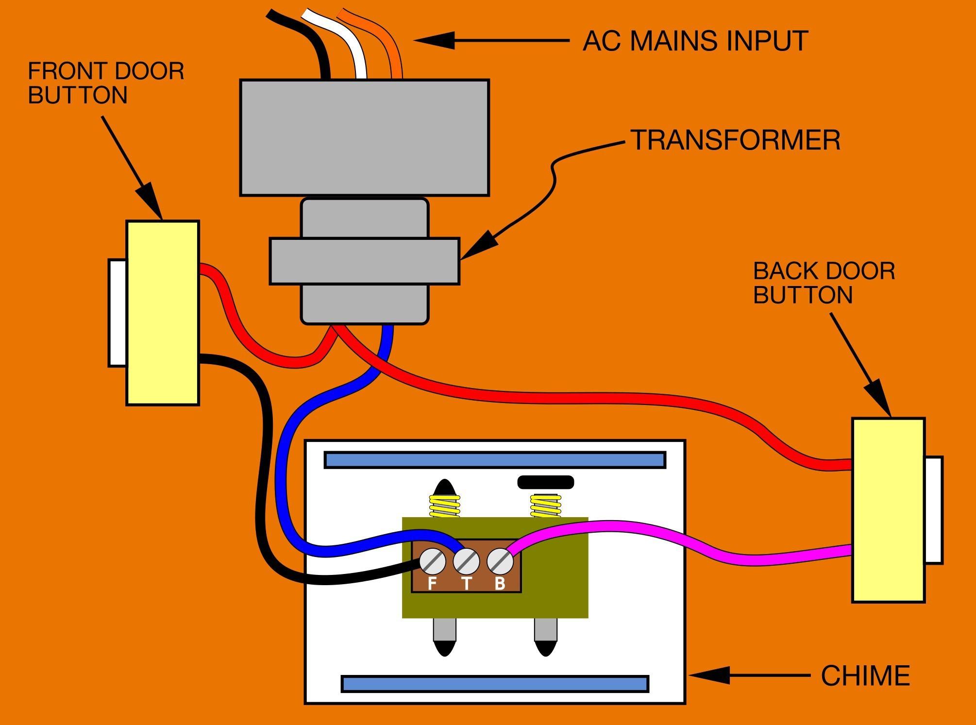 Wiring Diagram Doorbell Save Doorbell Wiring Diagram Awesome Nutone