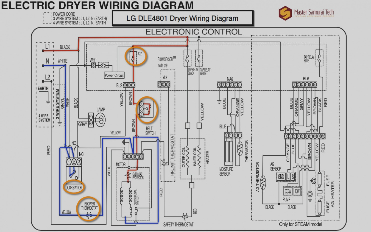Old Fashioned Wiring Diagram For Amana Dryer Festooning - The Wire ...