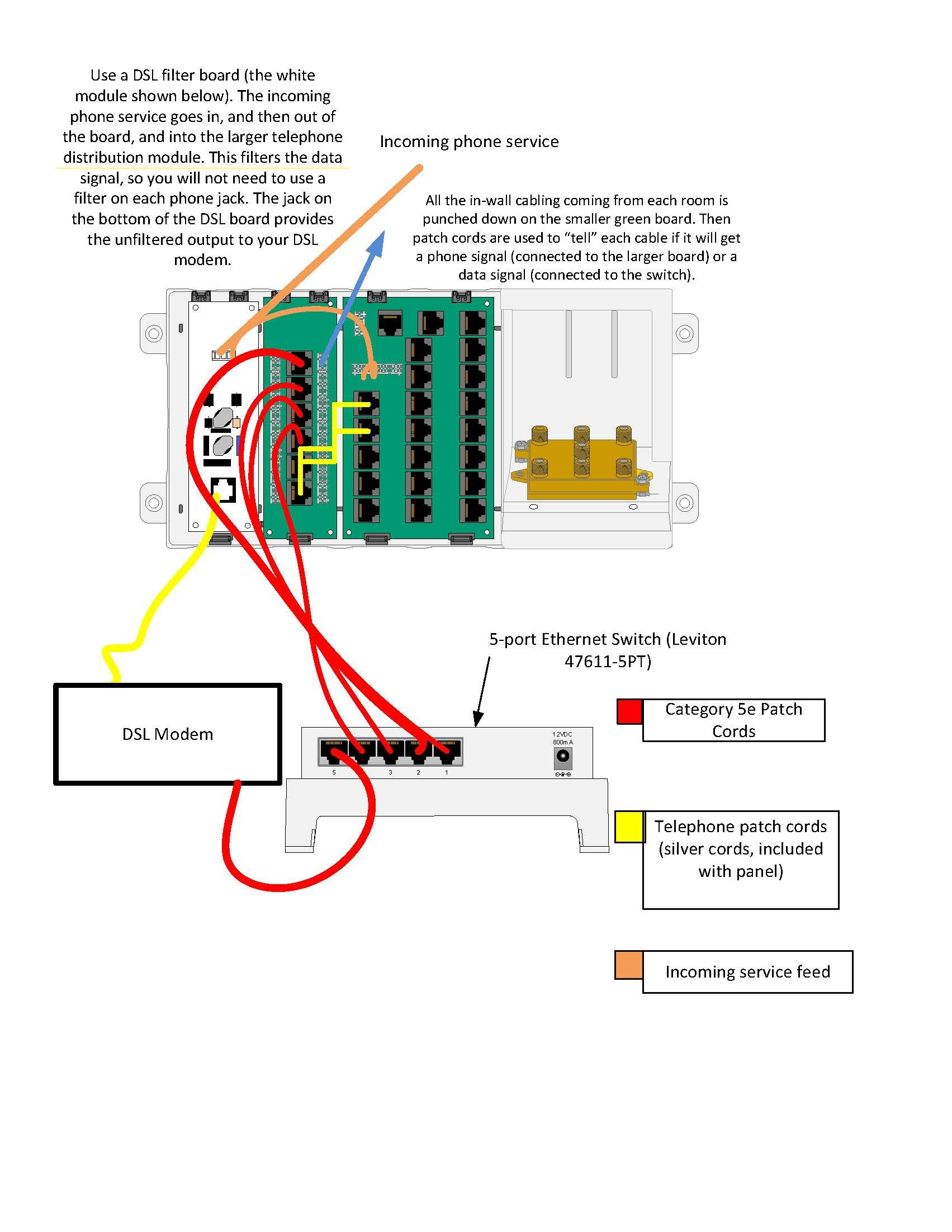 Dsl Wiring Diagram New Dsl Phone Jack Wiring Diagram for Modem Wite Less Ideal Cool Best
