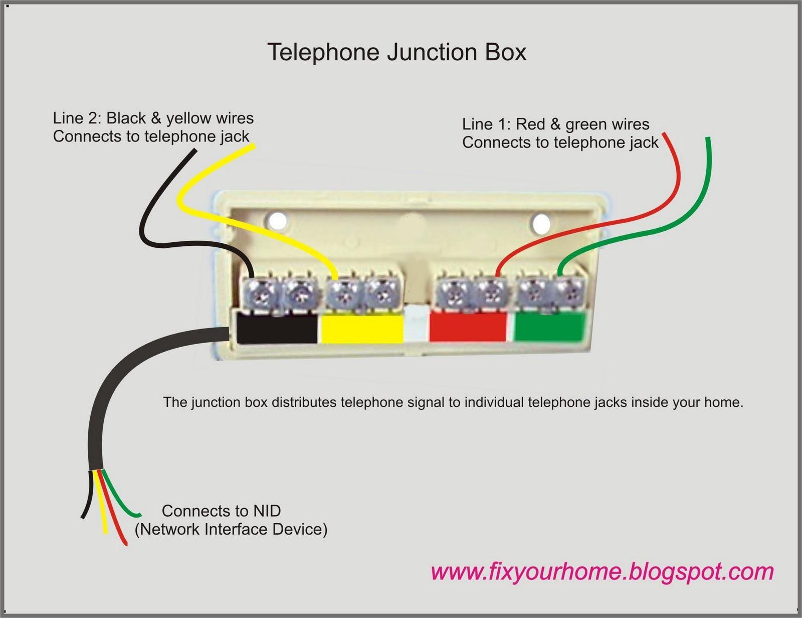 Centurylink Dsl Wiring Diagram Beautiful Fantastic Centurylink Telephone Wire Color Codes Gallery