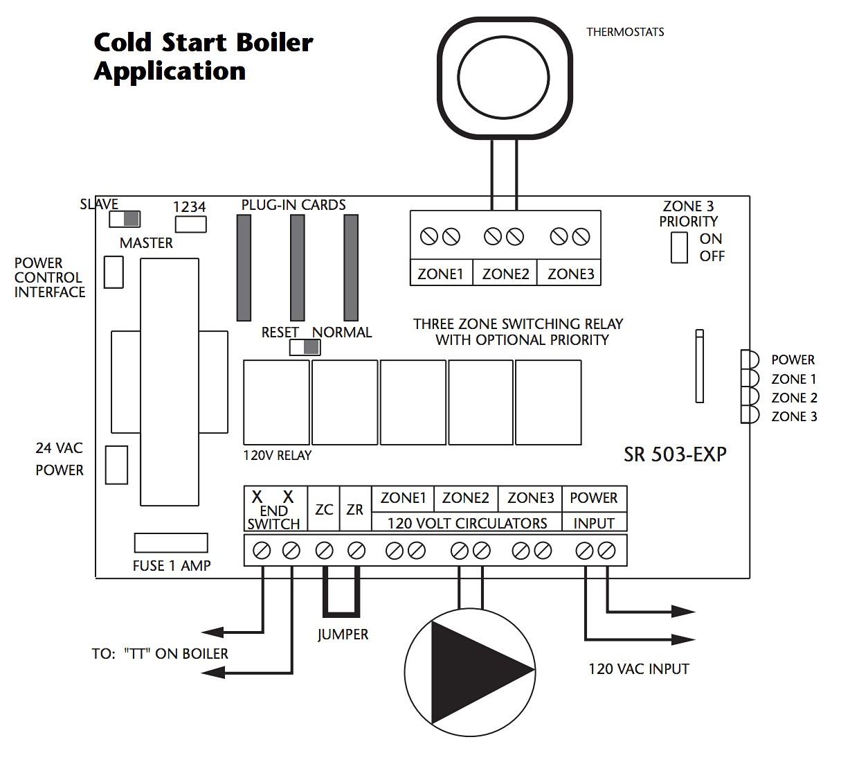 Diagram Taco 007 Zf5 9 Wiring Diagram Full Version Hd Quality Wiring Diagram Planetdiagram Festasanroccotorrepaduli It