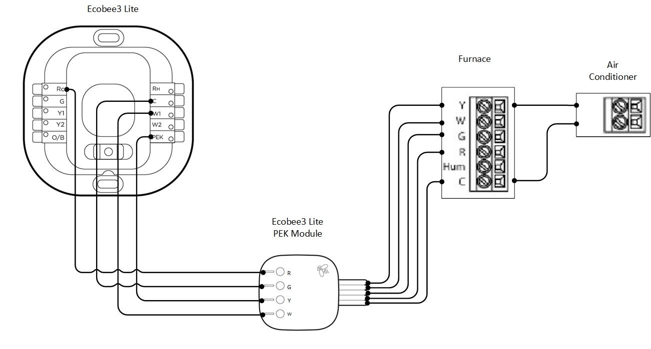 Ecobee3 Wiring Diagram