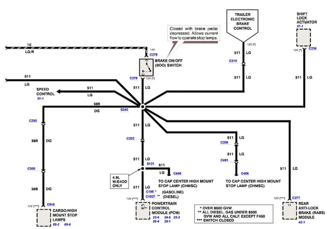 Motorcycle Brake Light Switch Wiring Stop Diagram