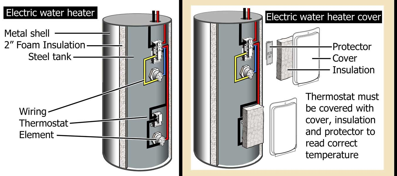 Water heater cover r image