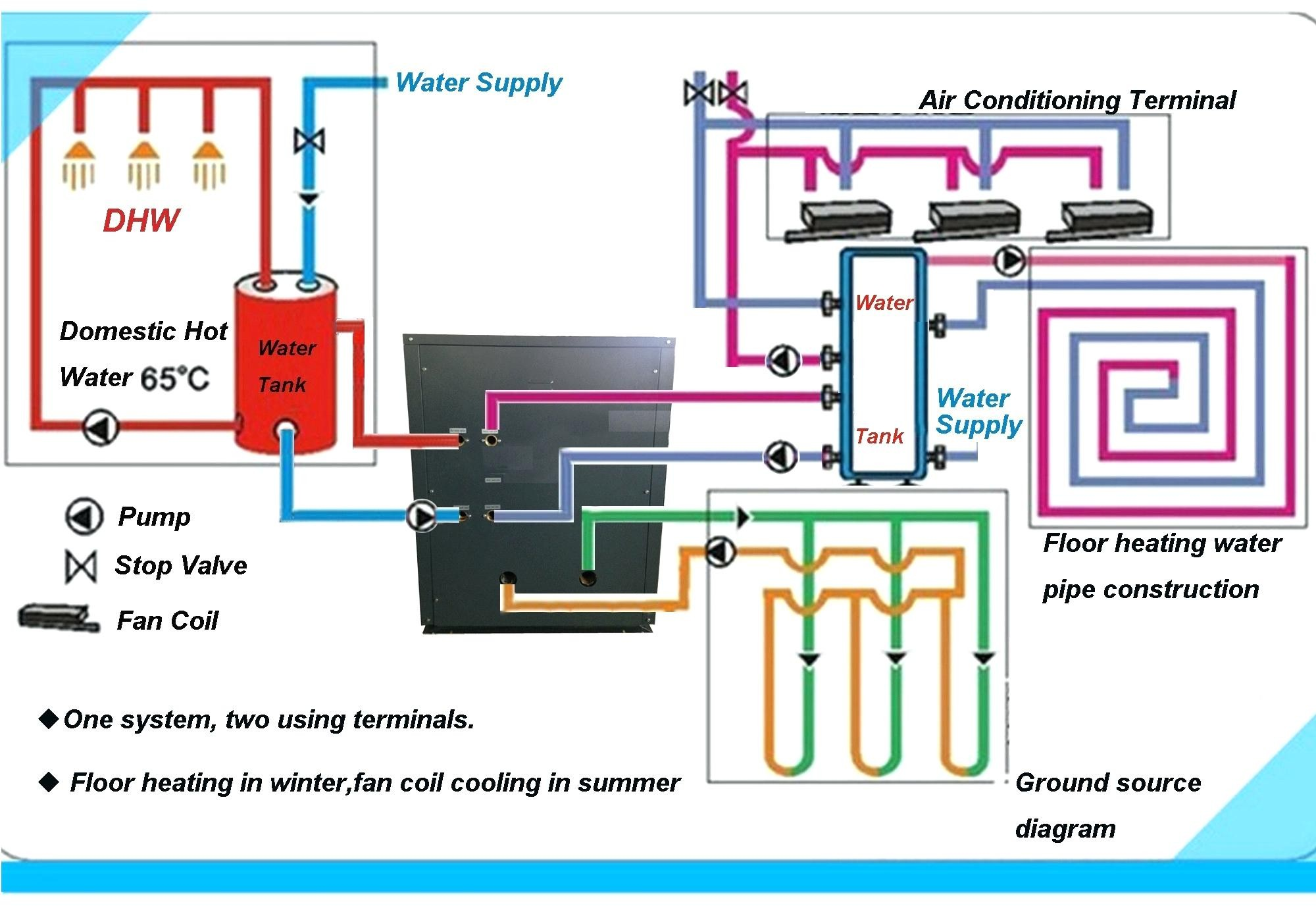 Full Size of Electric Hot Water Heater Wiring Diagram Tank Lovely For Your Brake Controller With