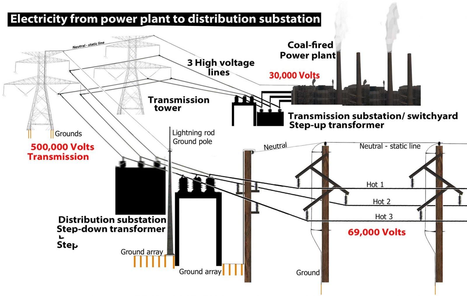 Fine Power Meter Wiring Diagram Electrical System Block
