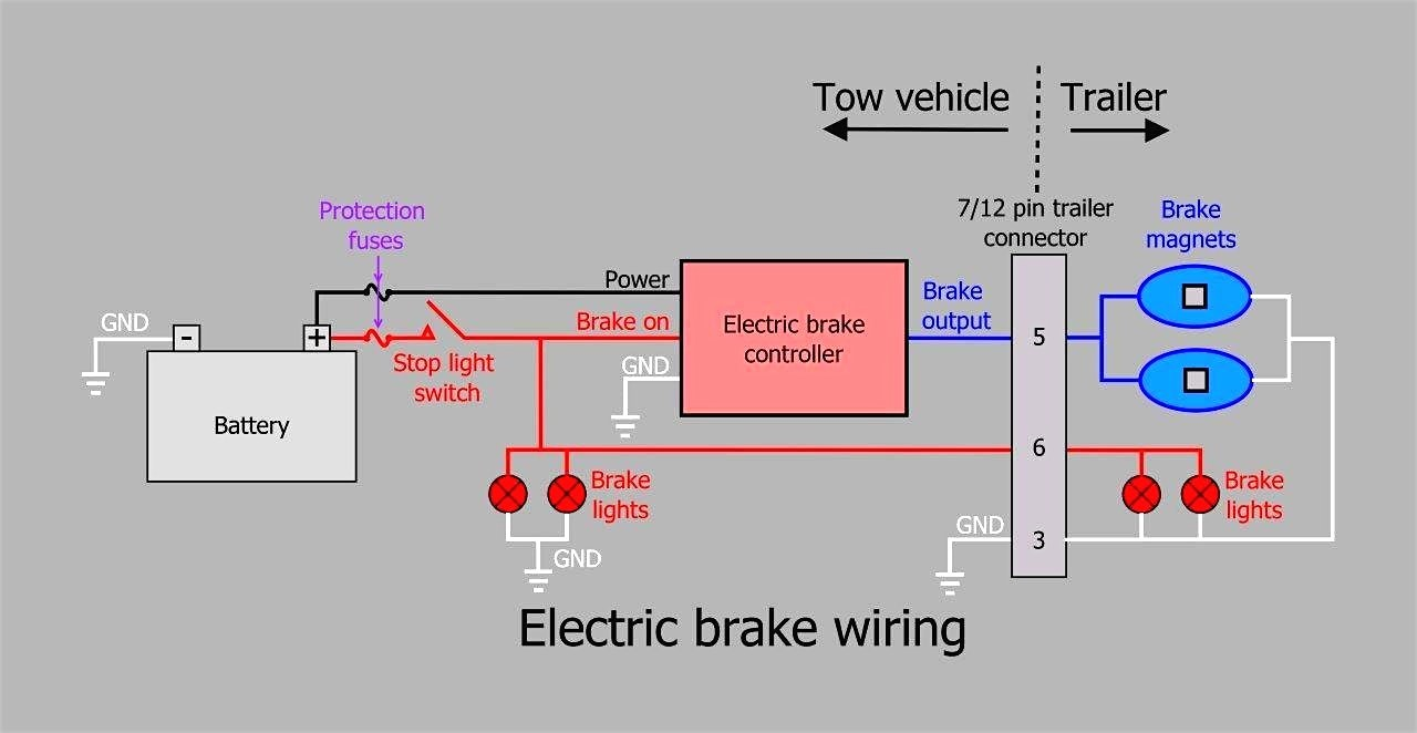 Wiring Diagram Electric Trailer Brake Control Wirdig And Within Adorable In Controller
