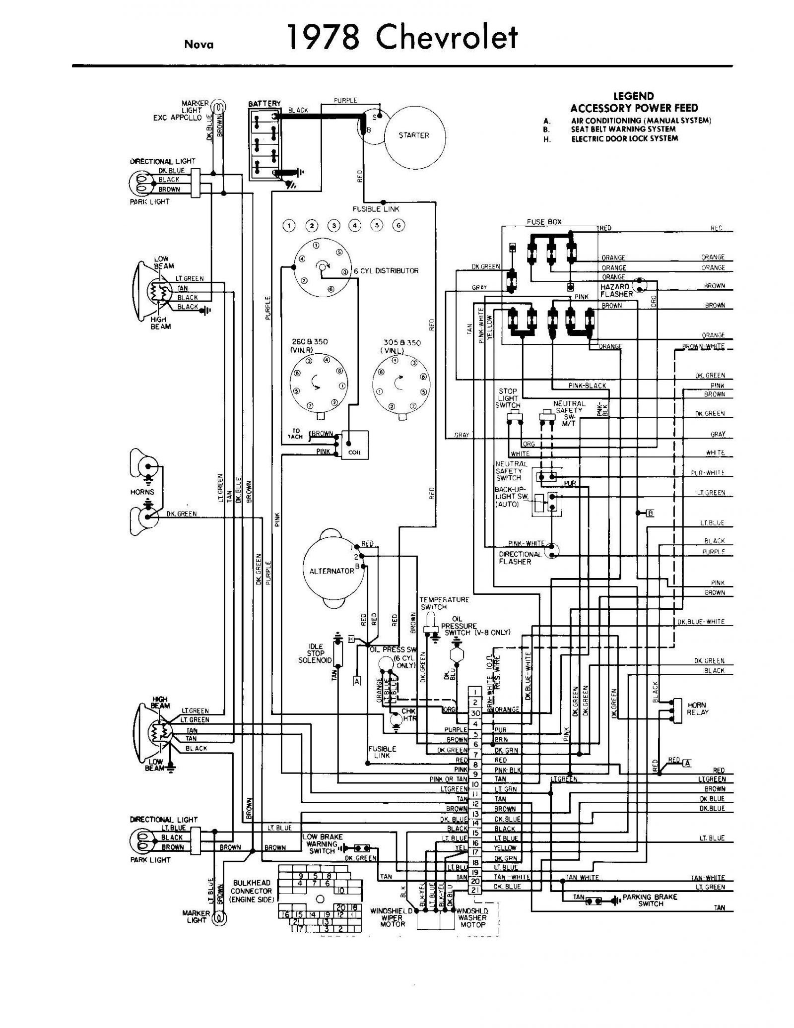 electrical meter box wiring diagram