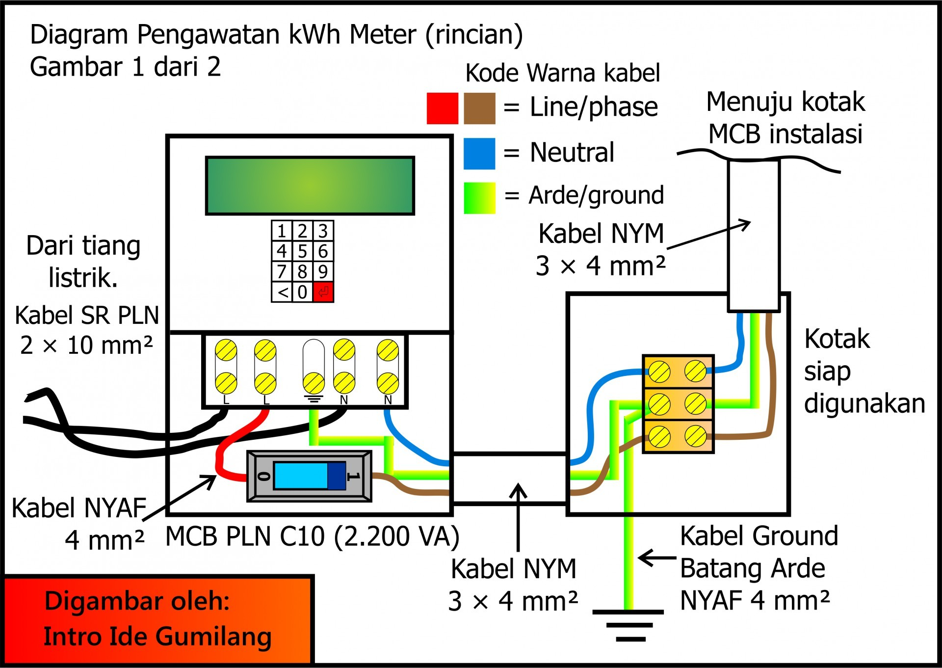 200 Amp Meter Base Wiring Diagram Luxury Fantastic Kwh Meter Wiring Diagram S Electrical Wiring