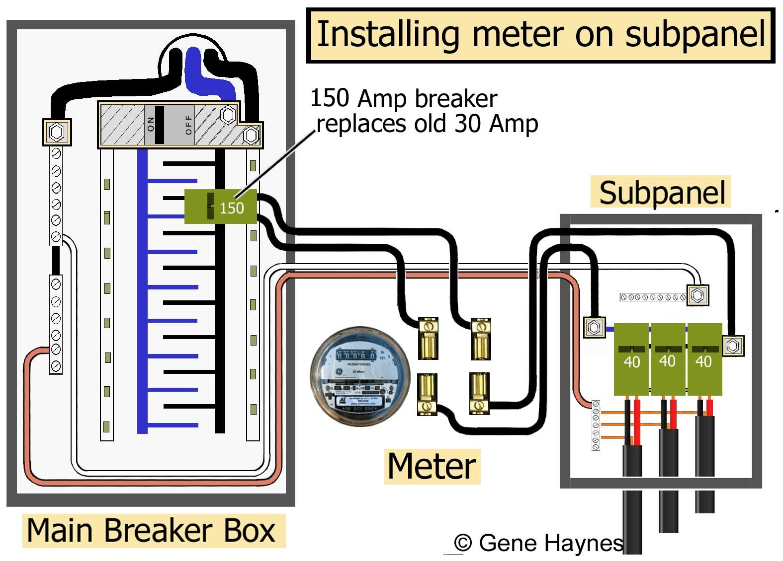 Meter Box Wiring Diagram Nz Best Image 2018 Electrical Diagrams