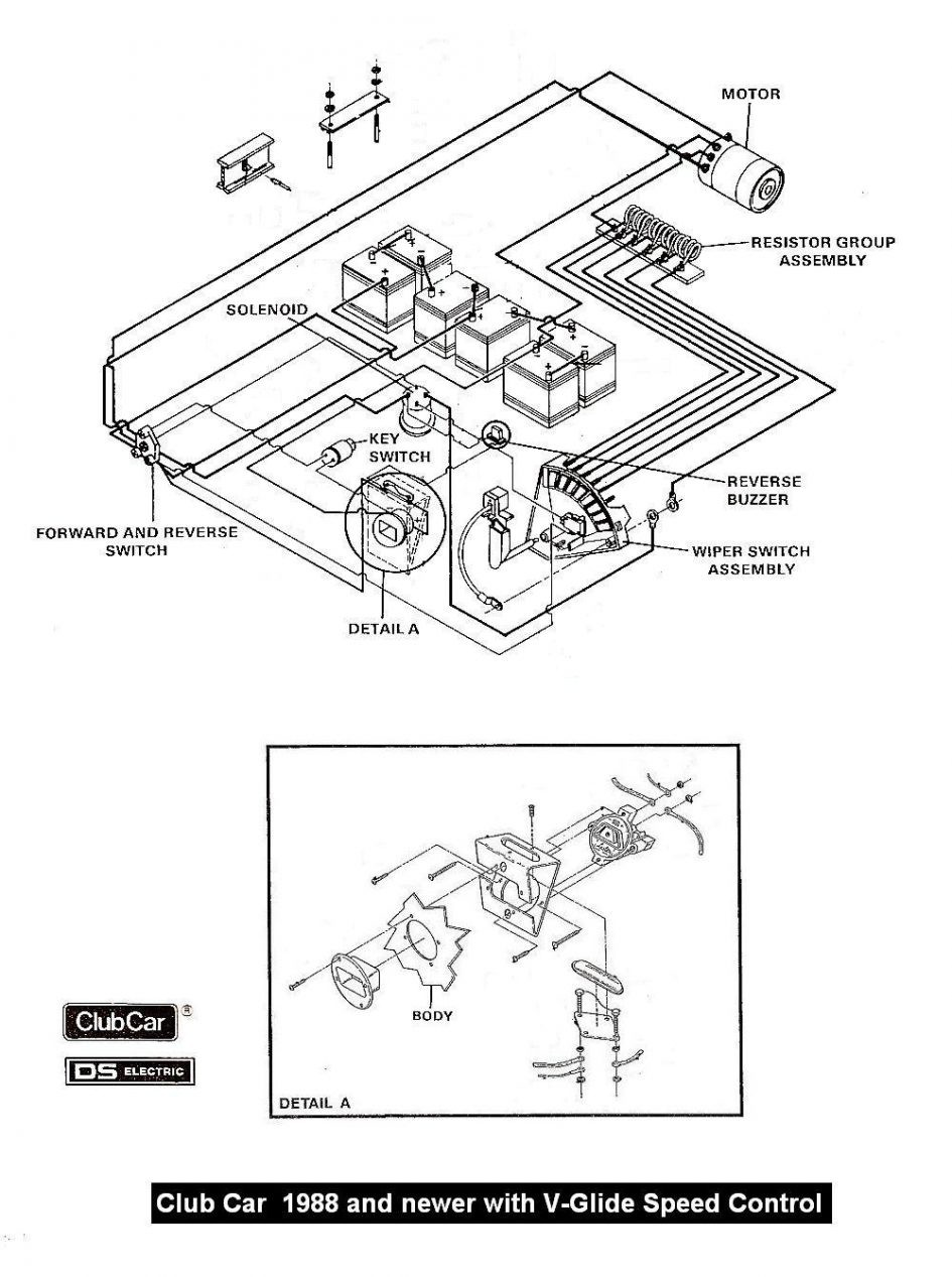 36 Volt Ezgo Wiring Diagram 1986 - wiring diagrams Club Car Golf Cart Wiring Diagram on 2009 club car precedent wiring diagram, club car golf cart fuse layout, 1983 club car wiring diagram, club car golf cart safety, 96 club car wiring diagram, club car wiring diagram 01, club car solenoid diagram, club car golf cart fuel tank, club car golf cart radio, club car golf carts models, club car schematic diagram, gas club car wiring diagram, club car lighting diagram, club car carryall wiring diagram, 1994 club car wiring diagram, 1996 club car wiring diagram, club car golf cart custom seats, club car 48 volt wiring, club car golf cart drawings, club car golf cart lift kits,