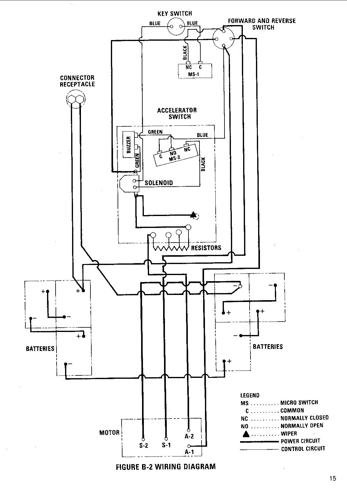 1981 club car ds wiring diagram