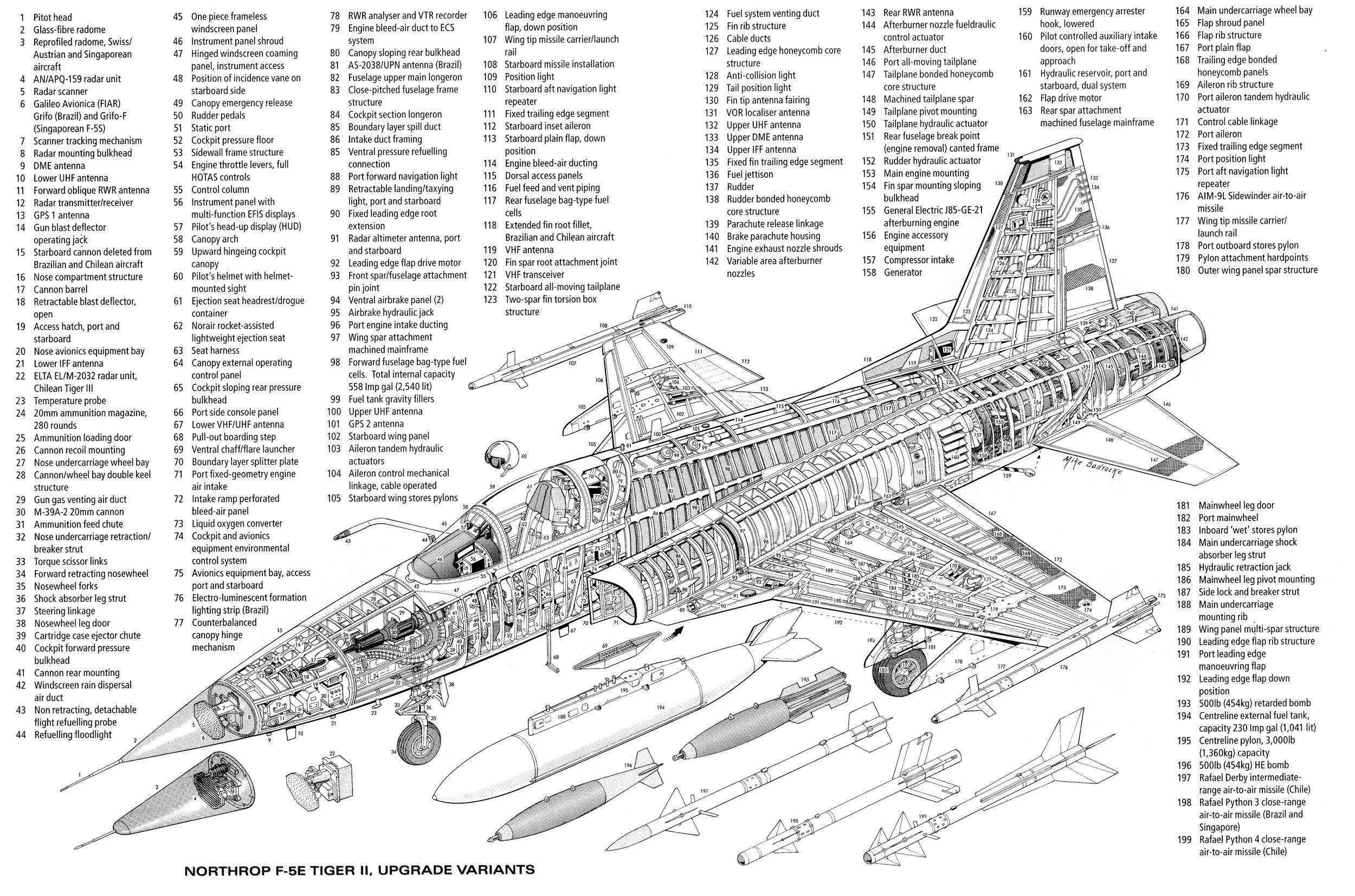 f16 Google Search Aircrafts cutaway details Pinterest