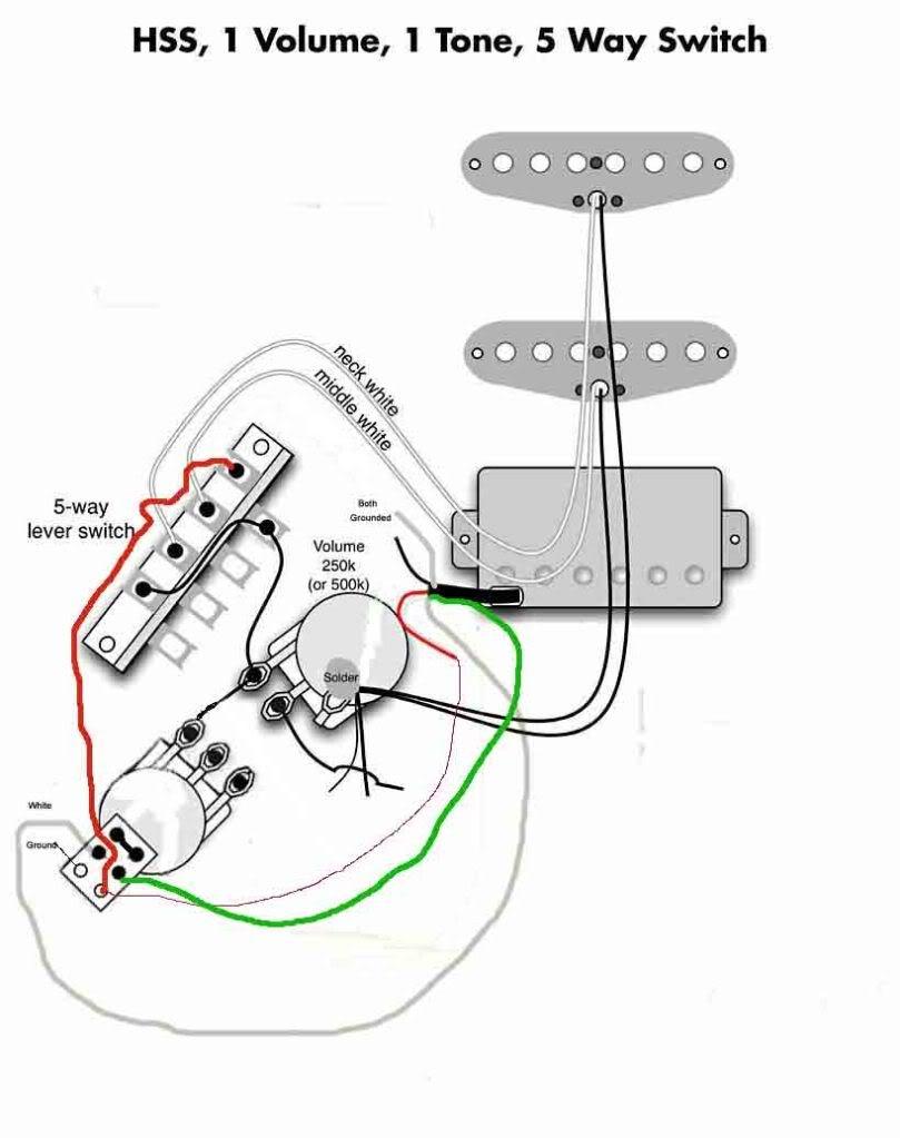 Fender Blacktop Stratocaster Hh Wiring Diagram - The Best Wiring ...