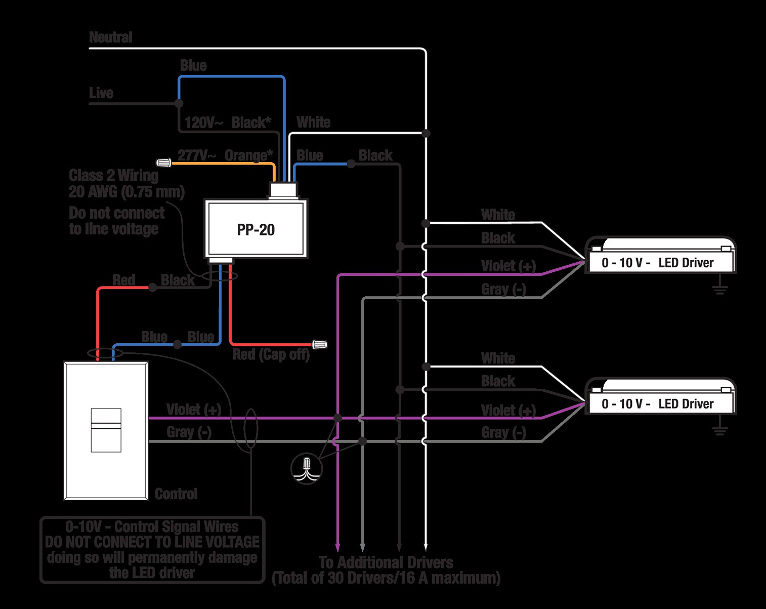 Floor Mounted Dimmer Switch Wiring Diagram New Image Pole Controller Control Panel Diagrams Schematics 0 10v