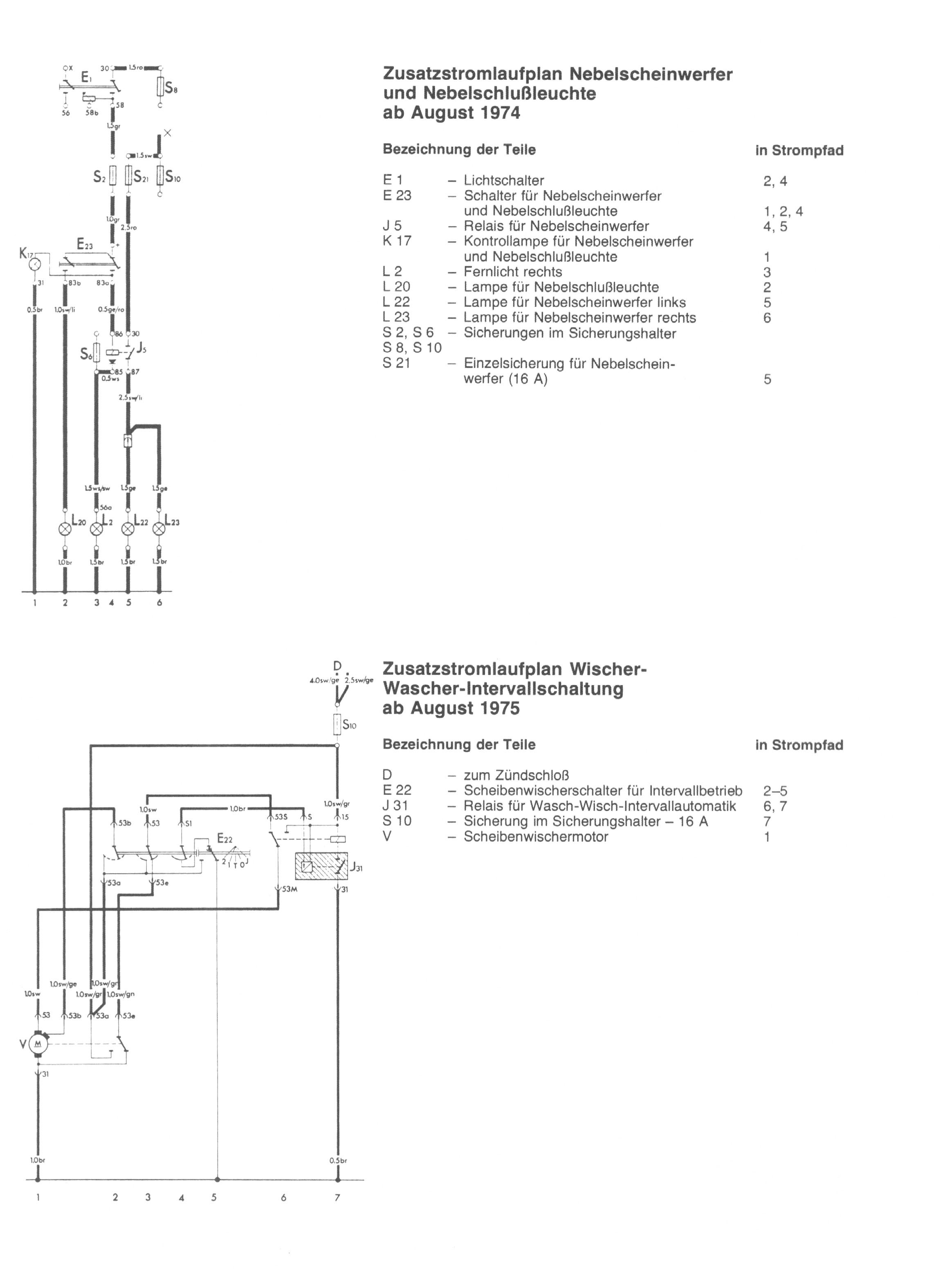 panda moto fog light wiring diagram trusted wiring diagram u2022 rh soulmatestyle co hella 500 fog light wiring diagram hella light relay wiring diagram