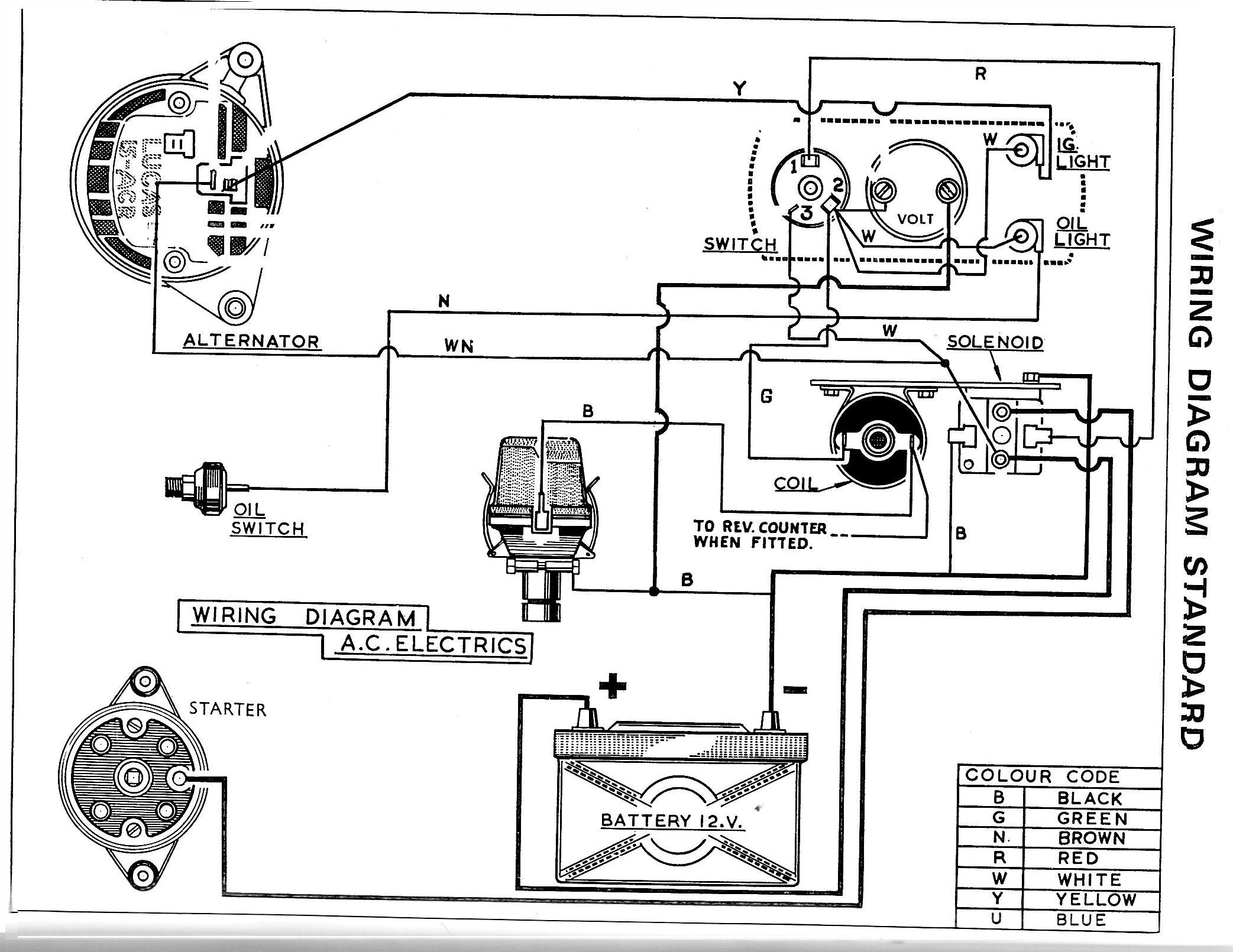 ford tractor alternator wiring diagram elegant wiring ford starter switch wiring diagram #7
