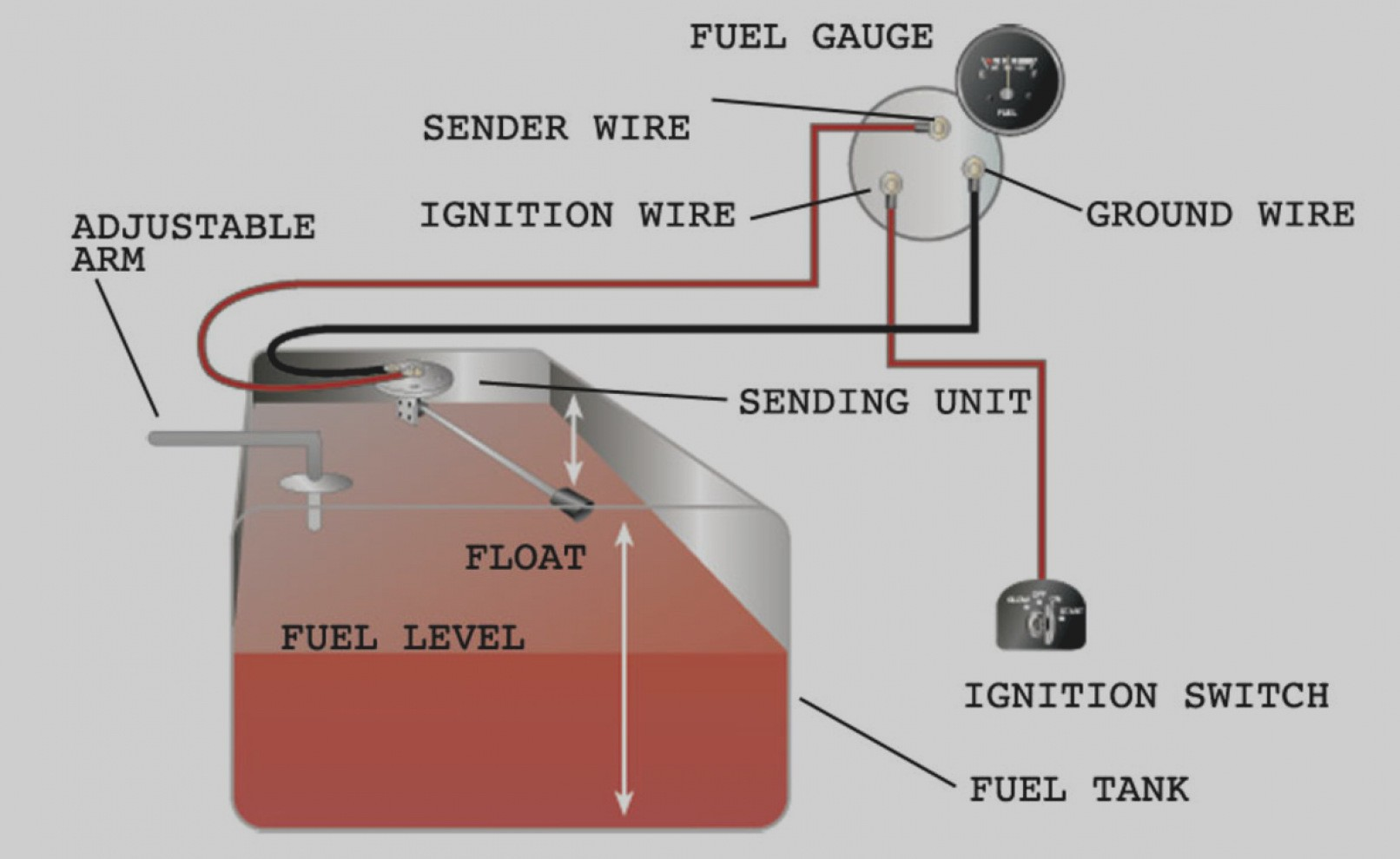Great Fuel Gauge Marine Wire Diagram How To Test And Replace Your Fuel Gauge And