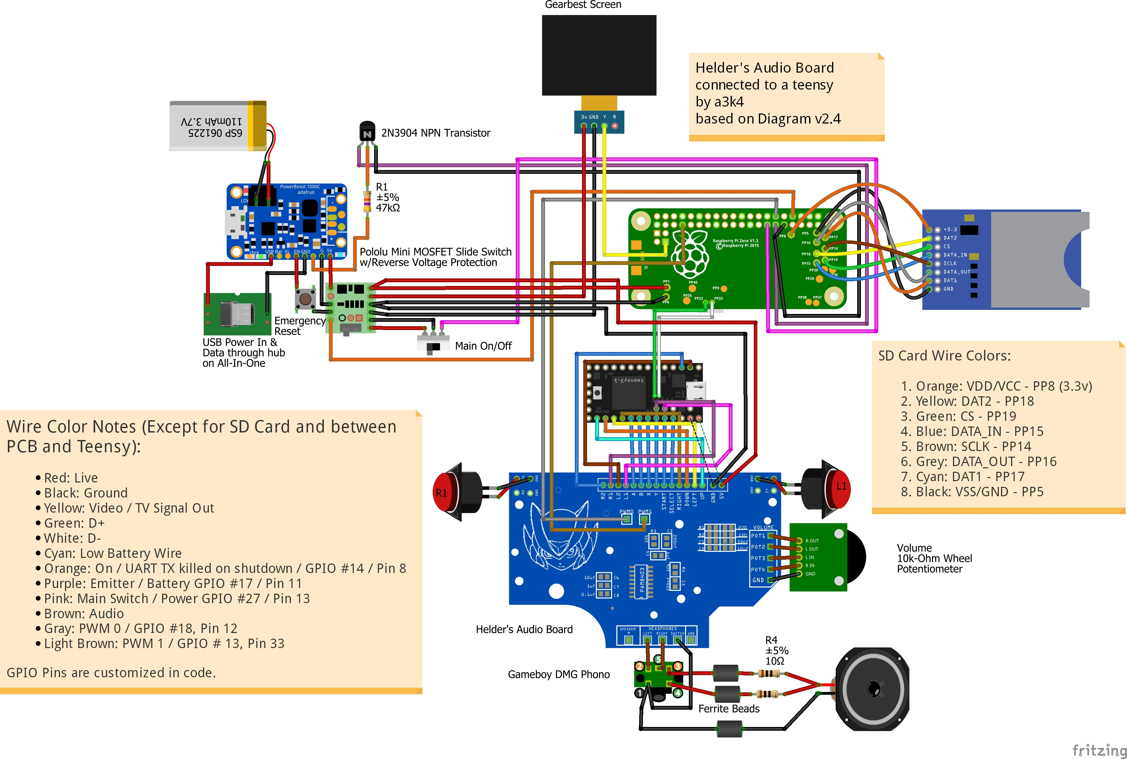 The teensy needs to be wired to the pi s USB pp22 and pp23 or to a usb hub which is then wired to the pi See this image for a wiring diagram