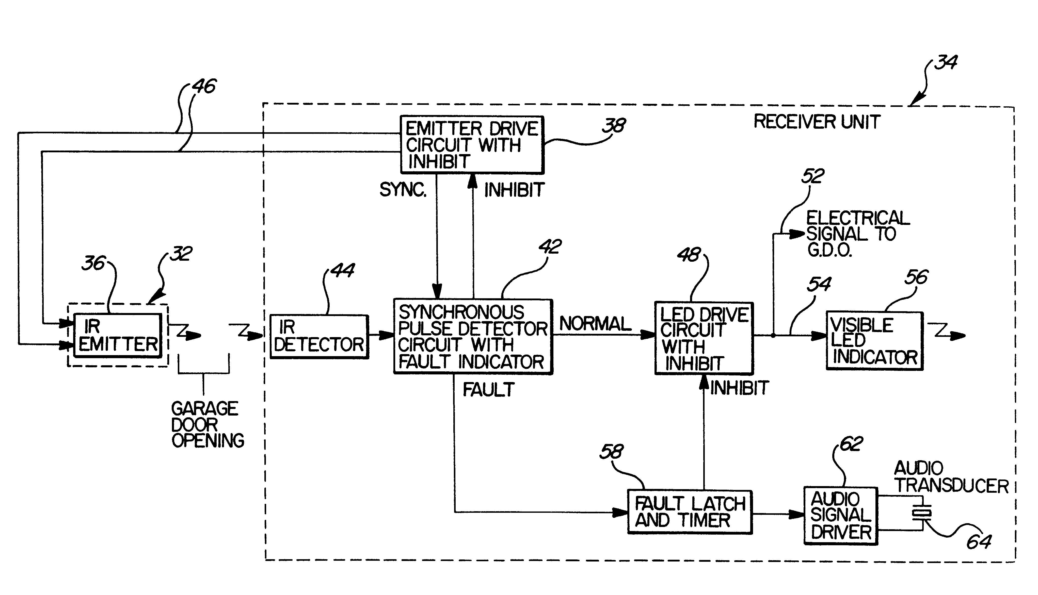 Garage Receiver Wiring Diagram Diagrams Schematics In Liftmaster Door