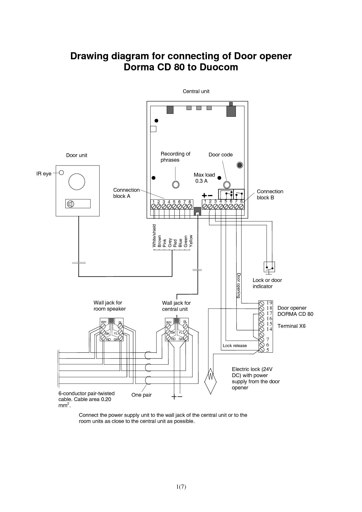 Mind blowing door diagrams Garage Door Eye Wiring Diagram Garage Free Wiring Diagrams