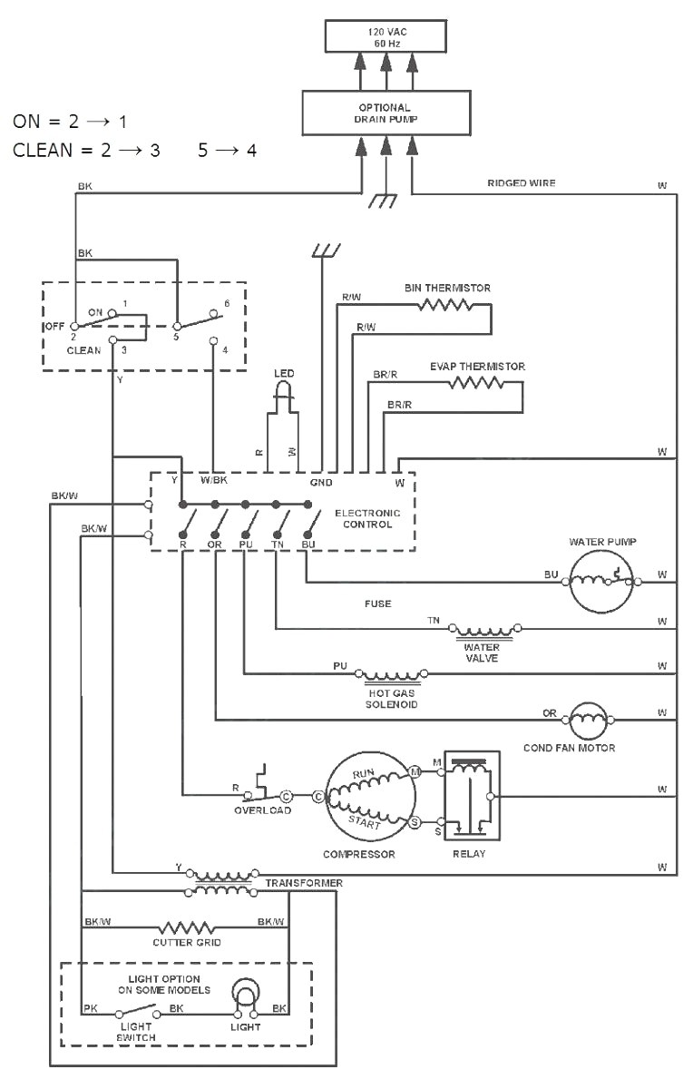Wiring Profile Ge Diagram Refrigerator Pss25hgma88 Wiring Diagrams