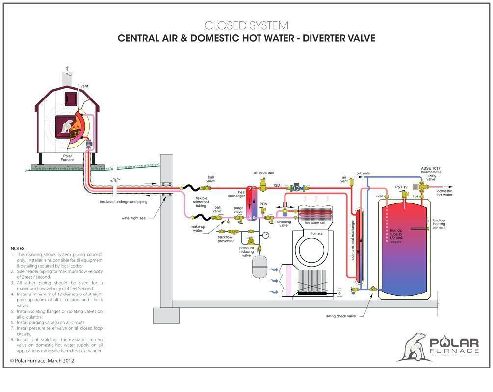 Residential Wiring Diagram Heater Wiring Diagram Database