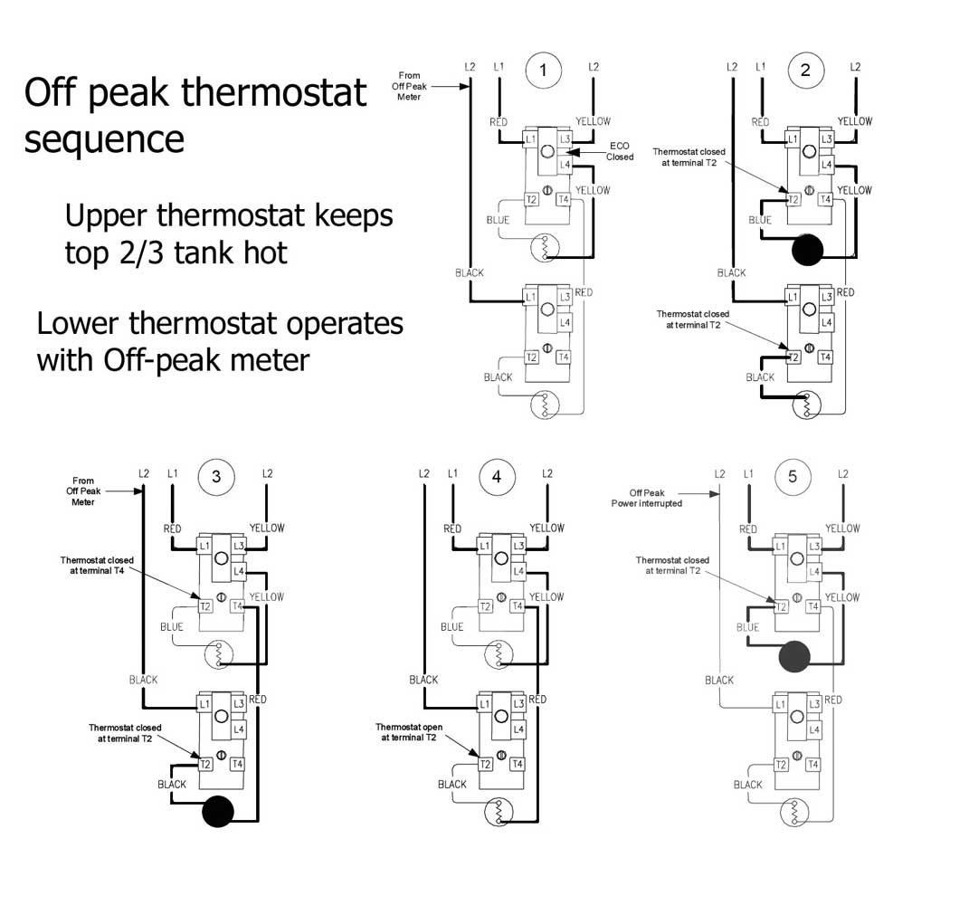 Ge water heater wiring diagram wiring diagram image f peak with two water heaters f peak 120volt ccuart Images