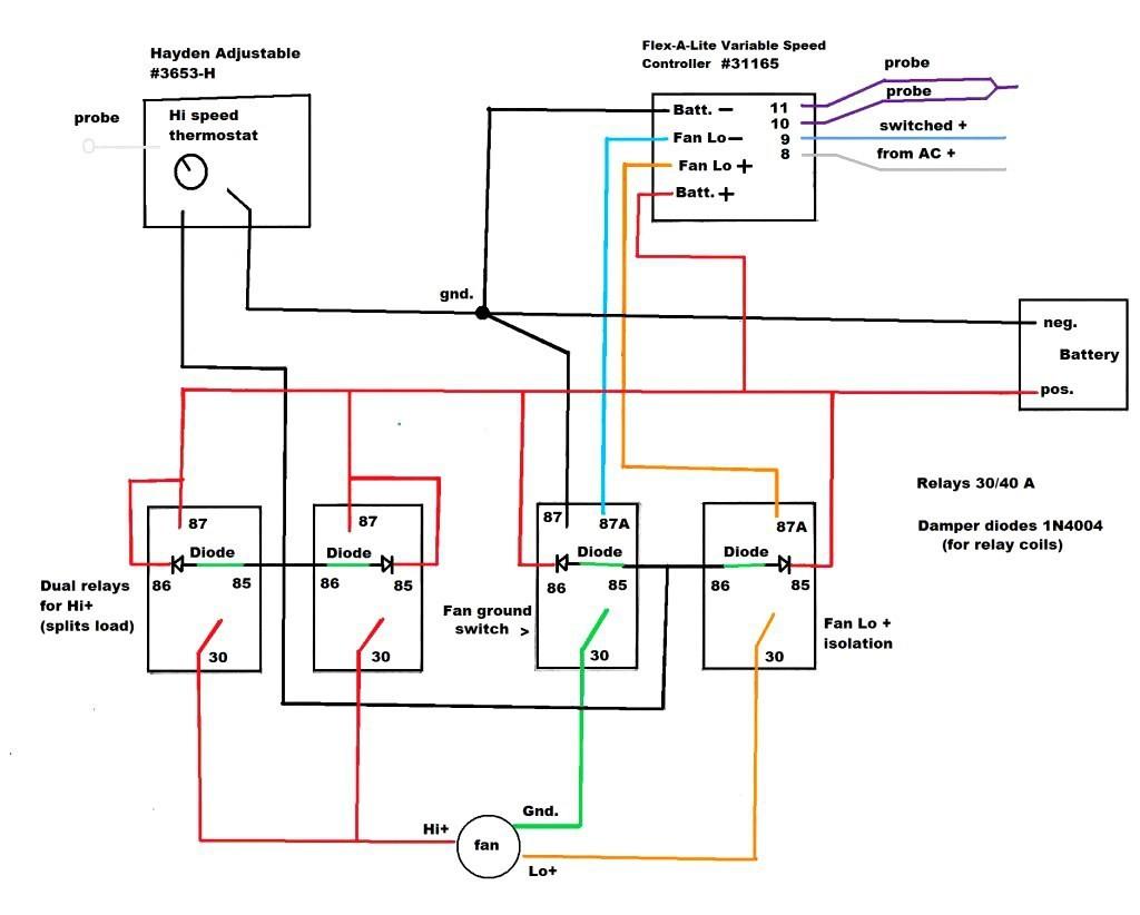 Hydro Quip Wiring Diagram Explained Diagrams Brett Aqualine Electrical Work U2022 Softub