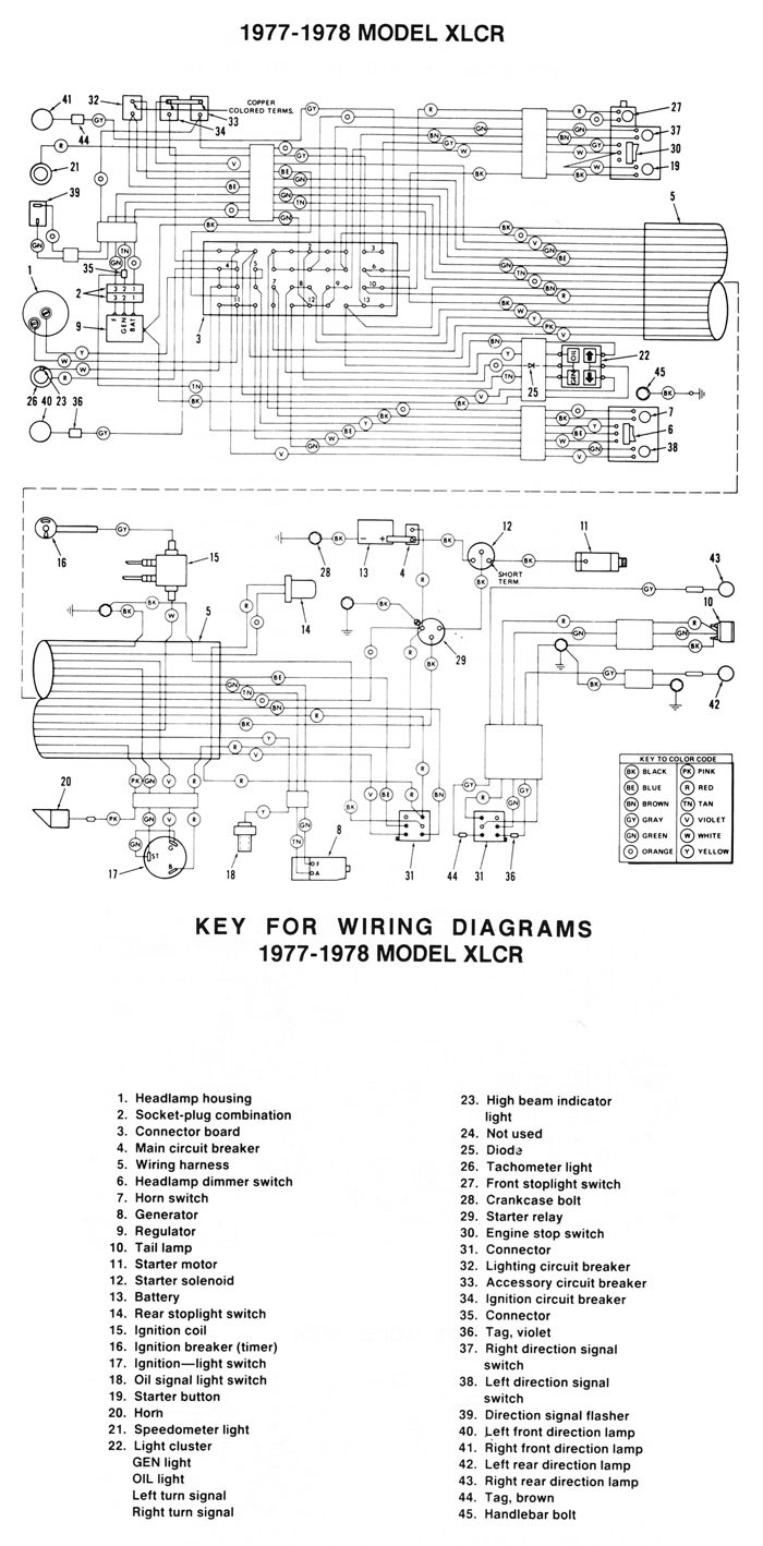 harley davidson xls wiring diagram 1983 - wiring diagram ball-delta-b -  ball-delta-b.cinemamanzonicasarano.it  cinemamanzonicasarano.it