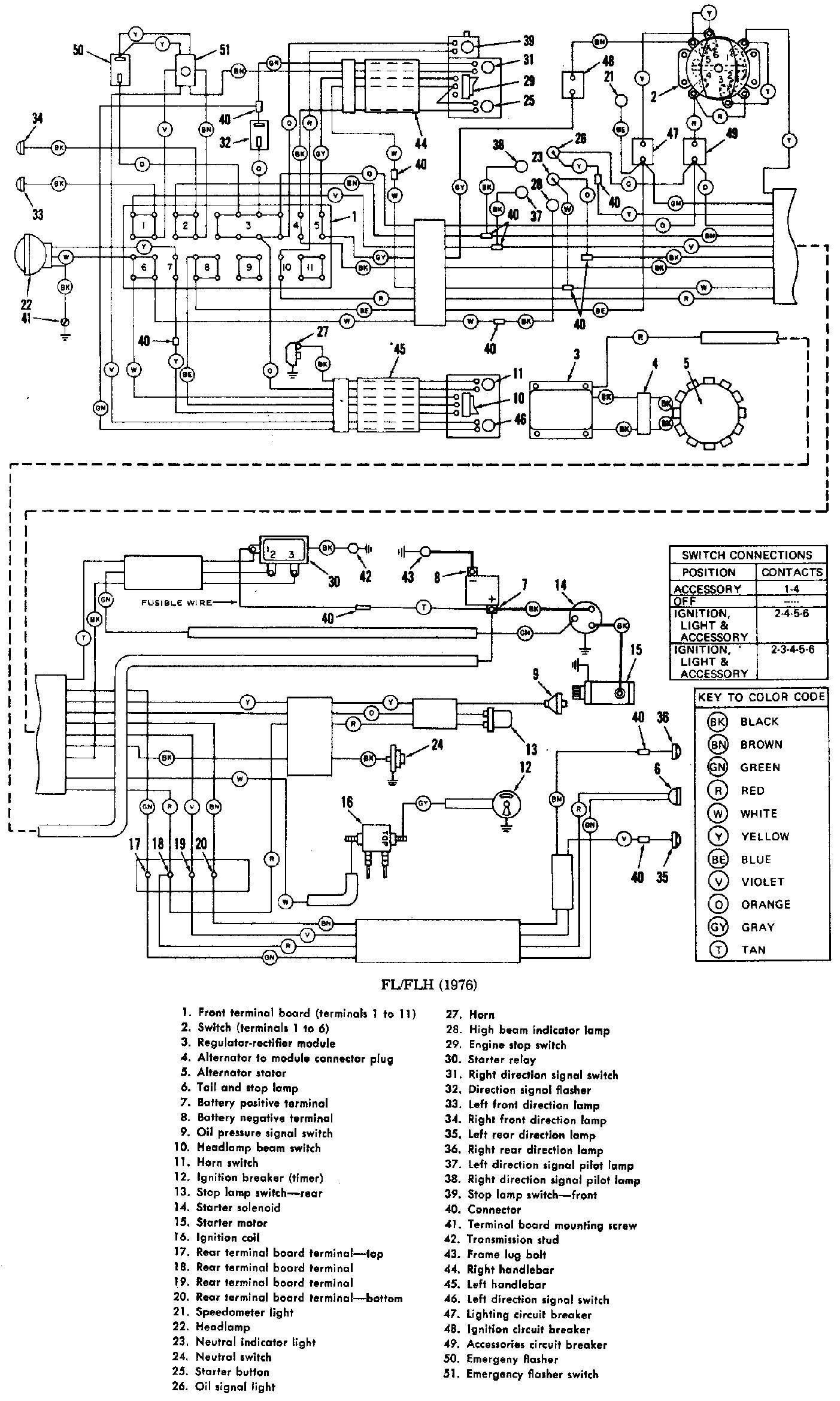1993 Harley Davidson Fxr Wiring Diagram: Harley Davidson Navigation Wiring  Diagram - Wiring Diagrams Schematicsrh