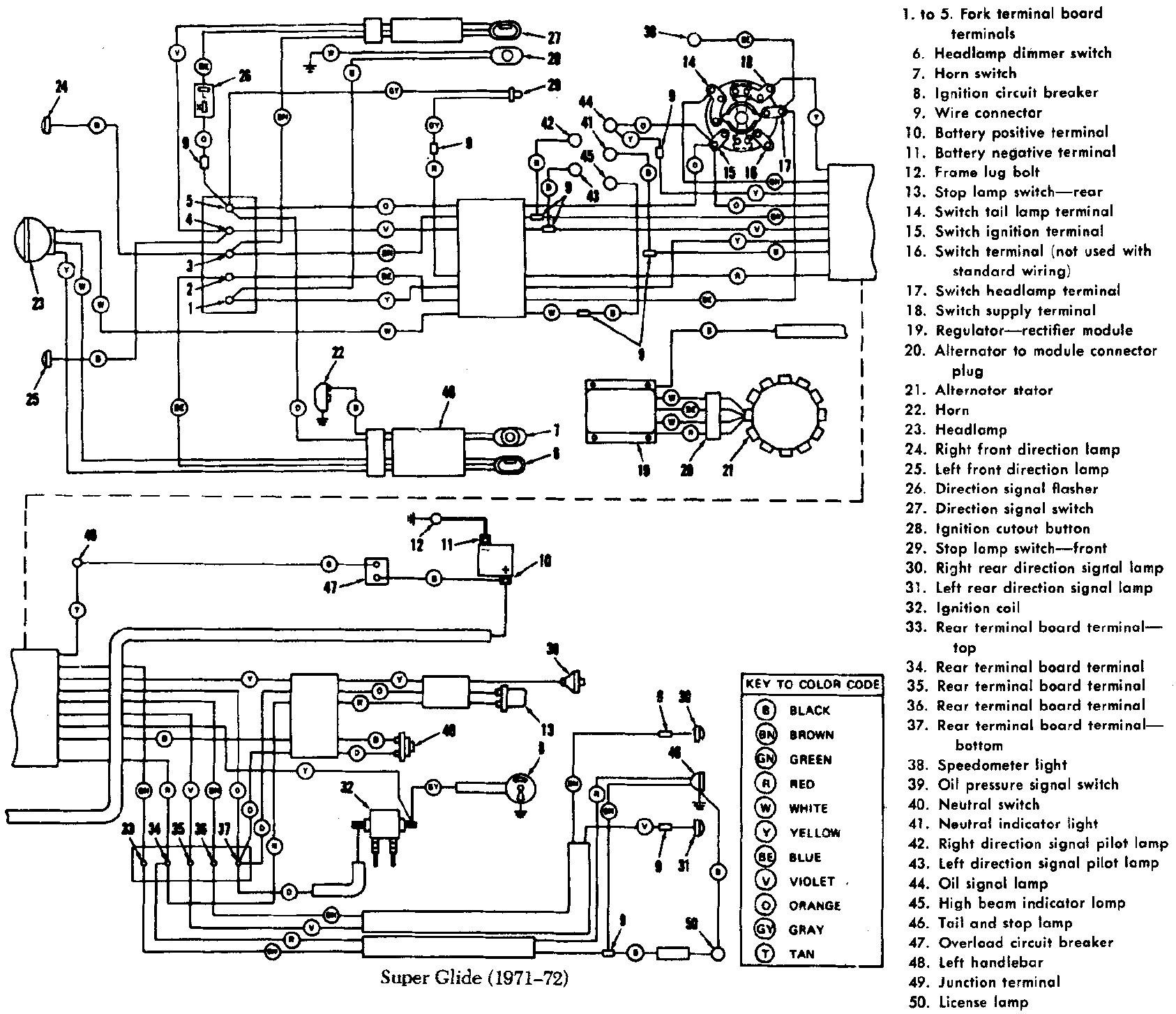 1976 harley davidson wiring diagram