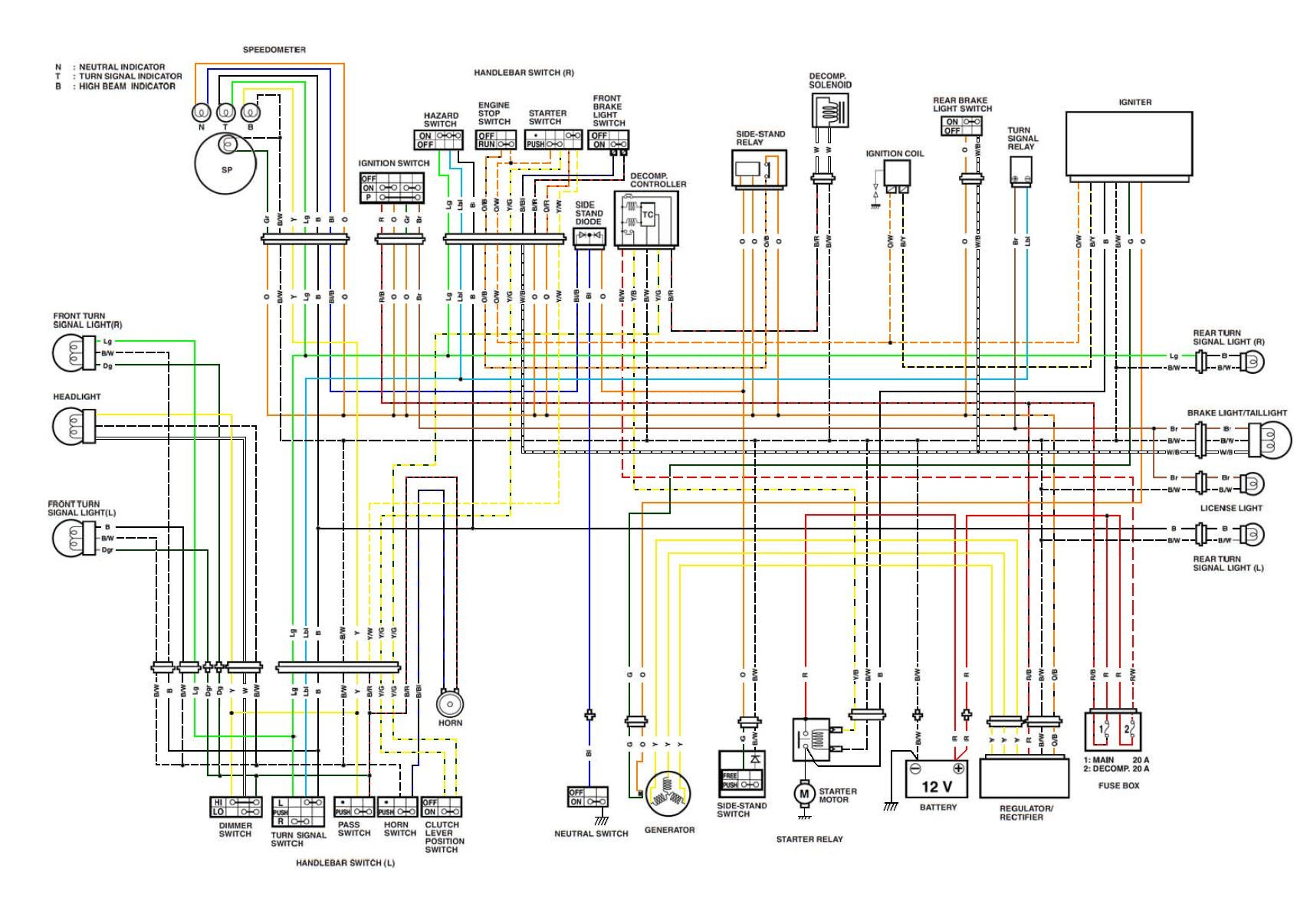 Harley Davidson Ultra Wiring Diagram on