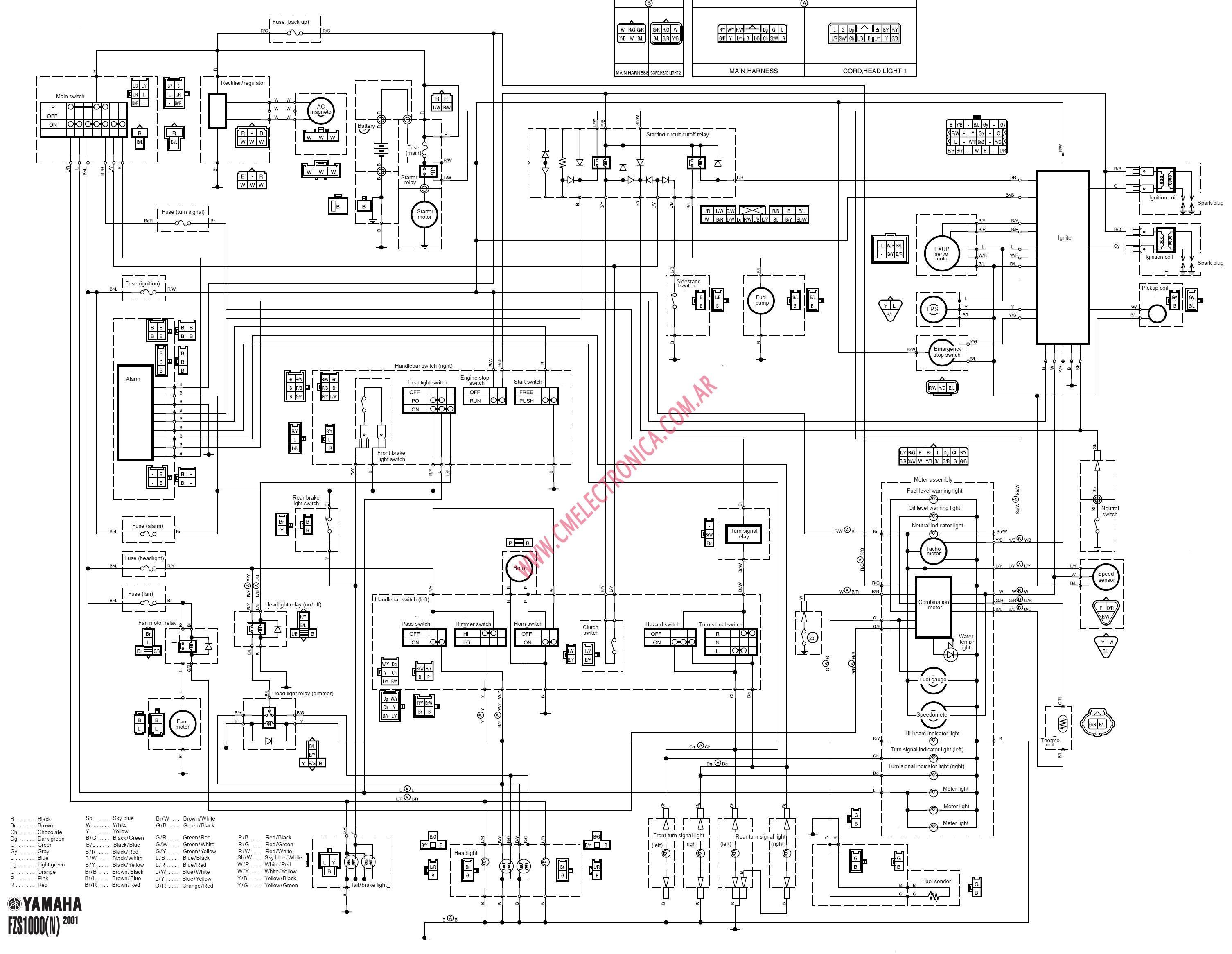 06 isuzu npr wiring diagram 06 flhr handlebars wiring diagram harley handlebar wiring diagram inspirational wiring #8