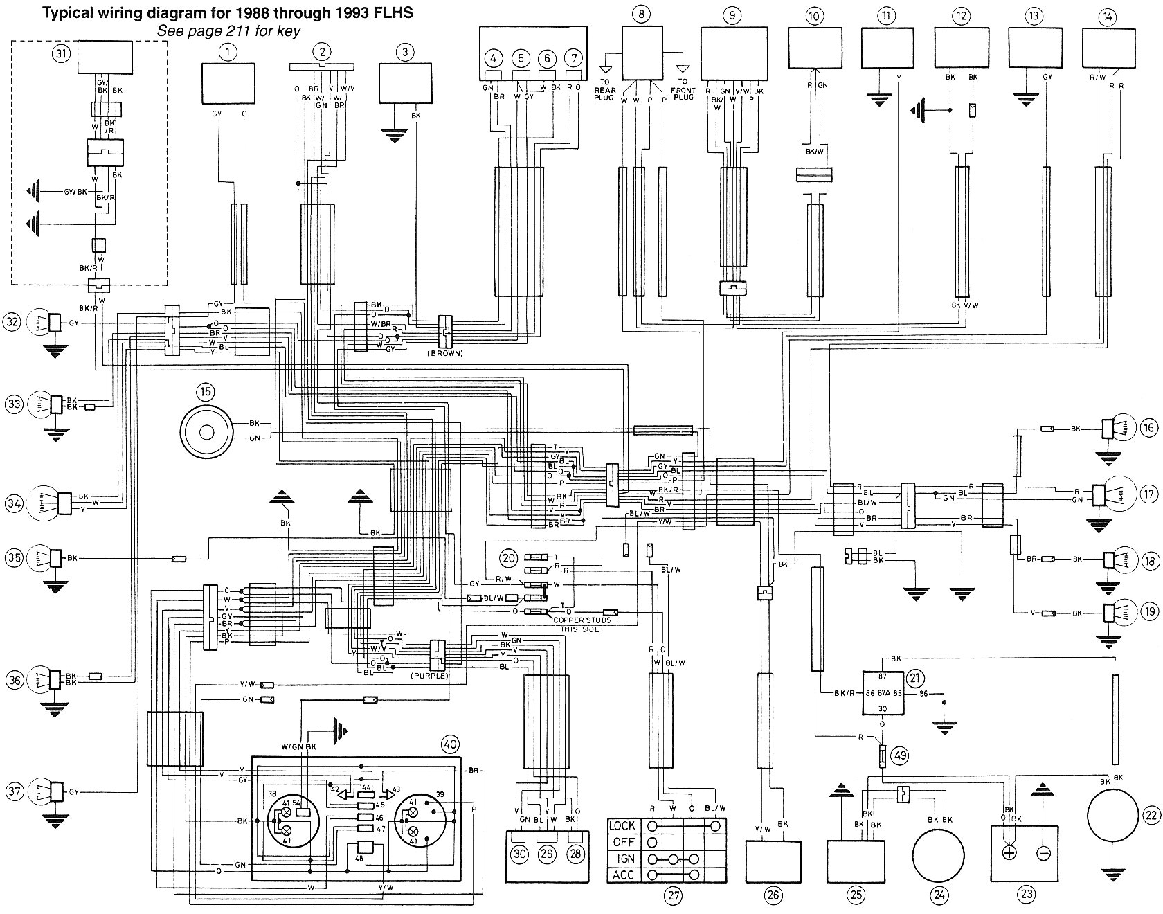 Wiring Diagram 2002 Harley Davidson Fatboy - Wiring Diagram Inside on