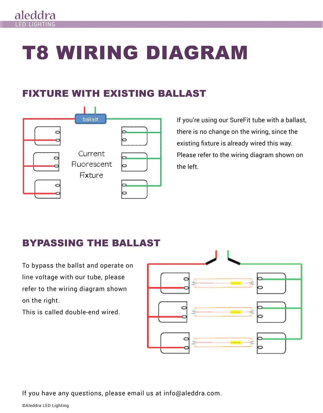 Exelent High Pressure Sodium Wiring Diagram Ornament - Electrical ...