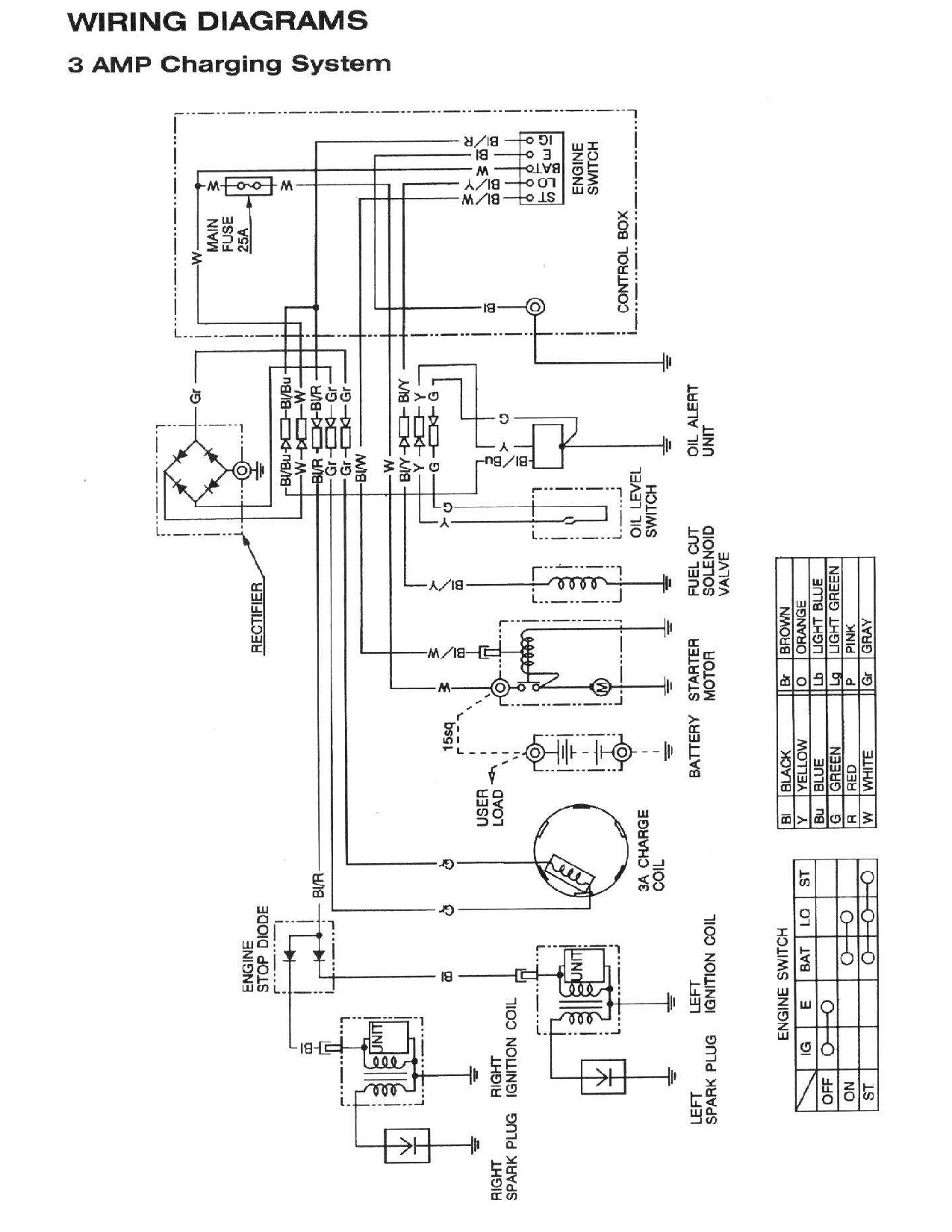 Honda 20 Hp Wiring Diagram Schematic Diagrams Hc2401he Engine Explore U2022 Parts