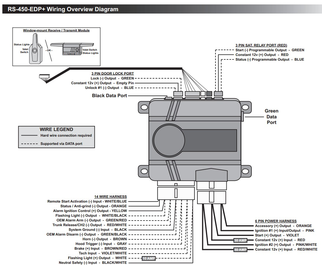 Honda Gx630 Wiring Diagram Awesome | Wiring Diagram Image