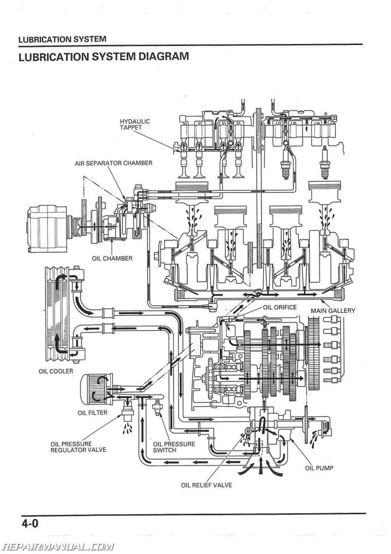 Honda Gx630 Wiring Diagram Awesome Wiring Diagram Image