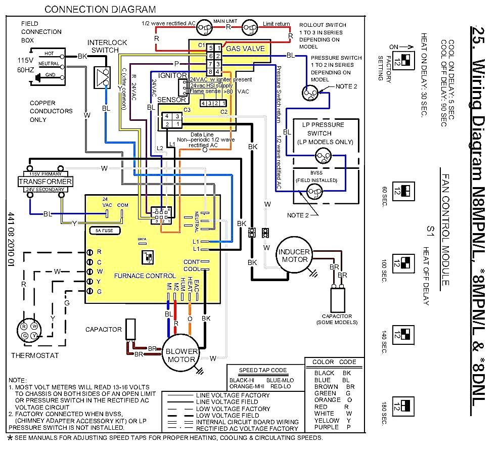 Gas Furnace Wiring Diagram Delightful Model Honeywell Smart Valve Within Control Board