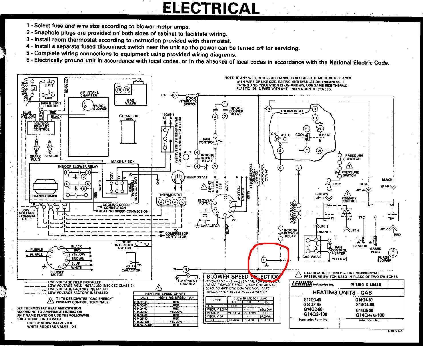 Fedder Gas Furnace Wiring - Wiring Diagram