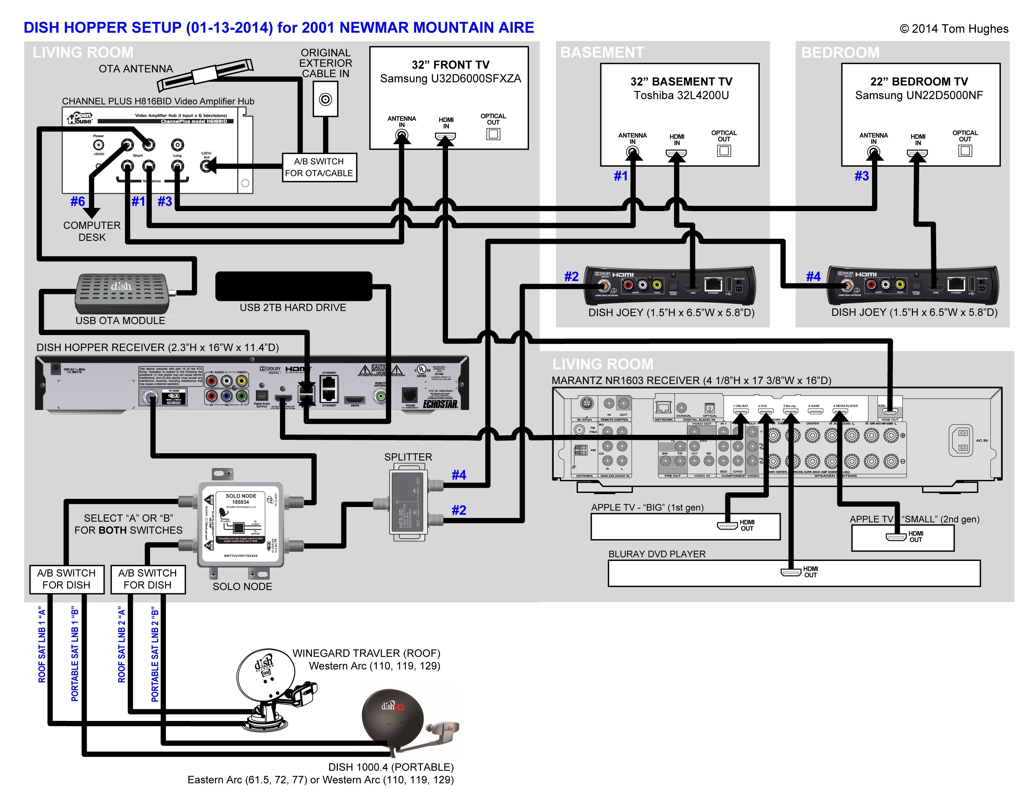 Network Wiring Diagram Unique 3 Tv Wiring Diagram Wiring Diagrams