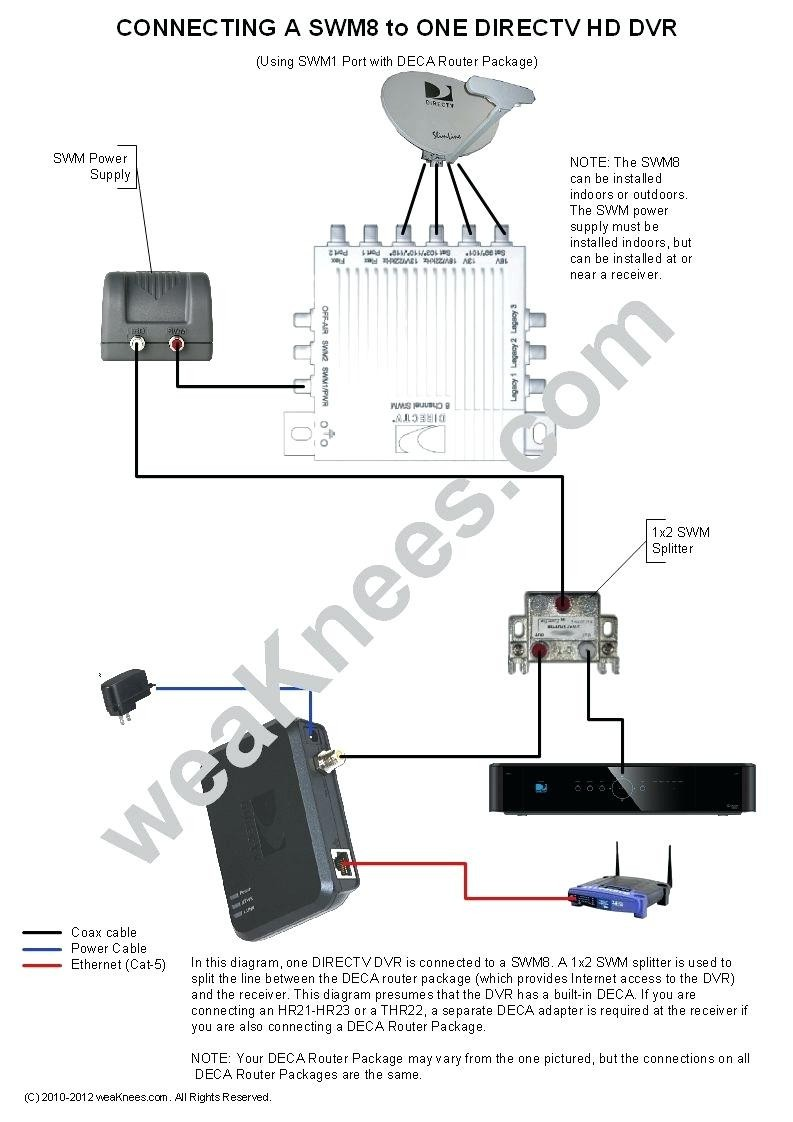 Direct Tv Hd Wiring Diagram | Wiring Schematic Diagram on