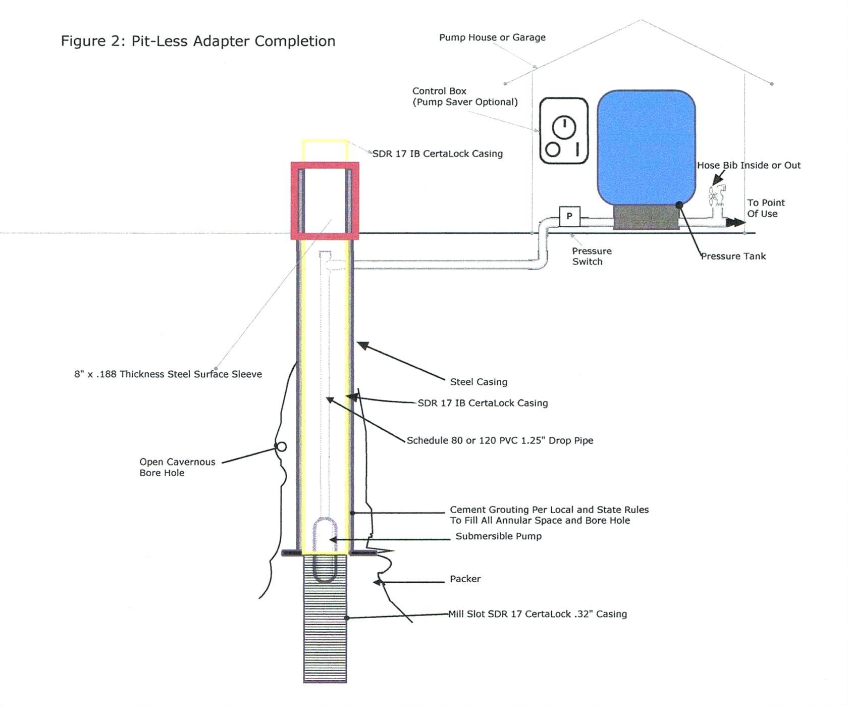 Generous Hot Rod Wiring Diagram Download Gallery Electrical