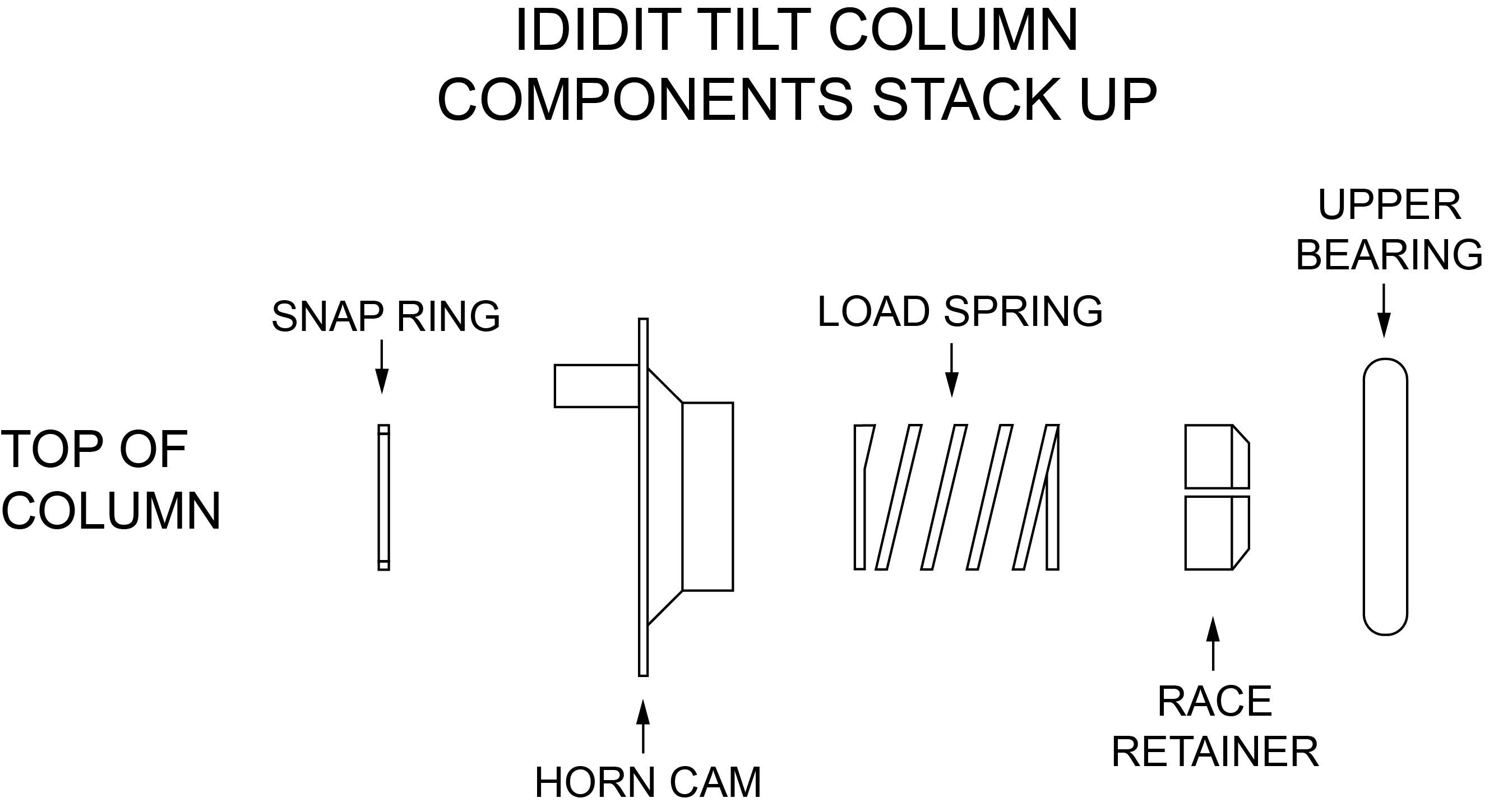 GEN II stack up tilt