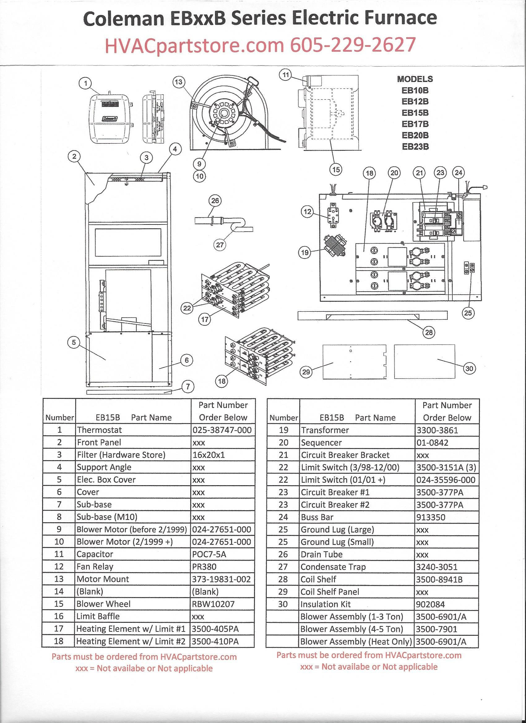 Intertherm Electric Furnace Manual