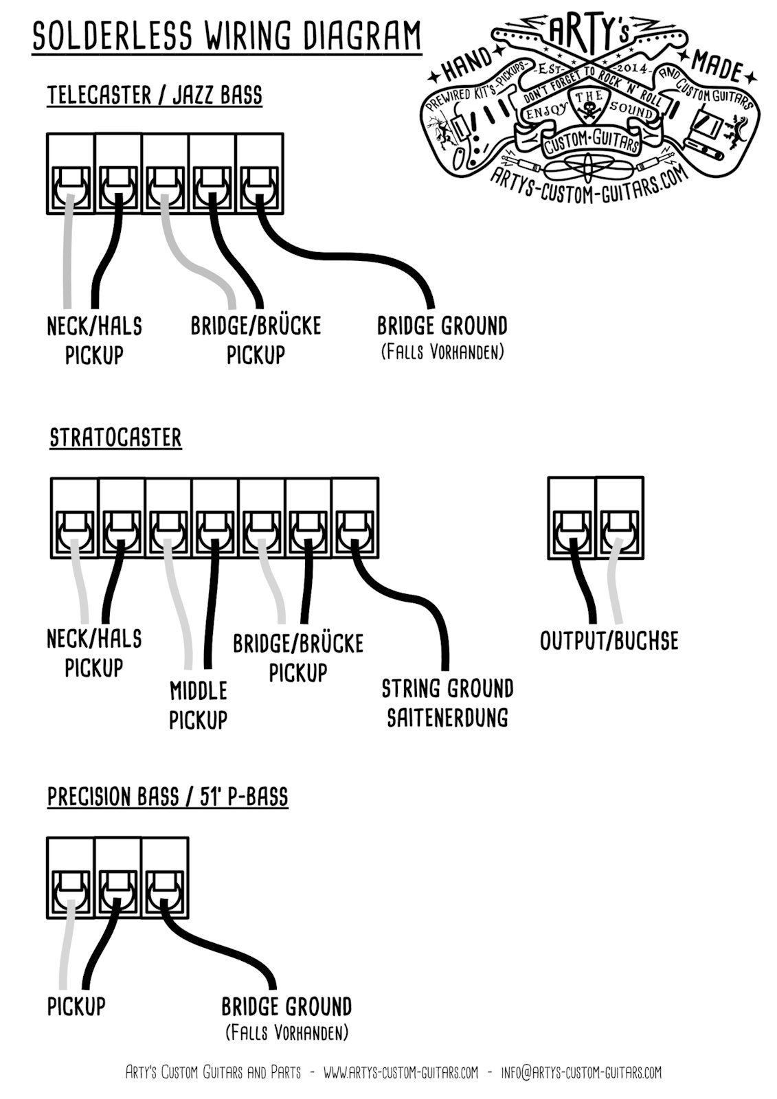 Jazz Bass Wiring Diagram Inspirational Image Custom Telecaster Arty S Guitars Solderless Stratocaster Precision